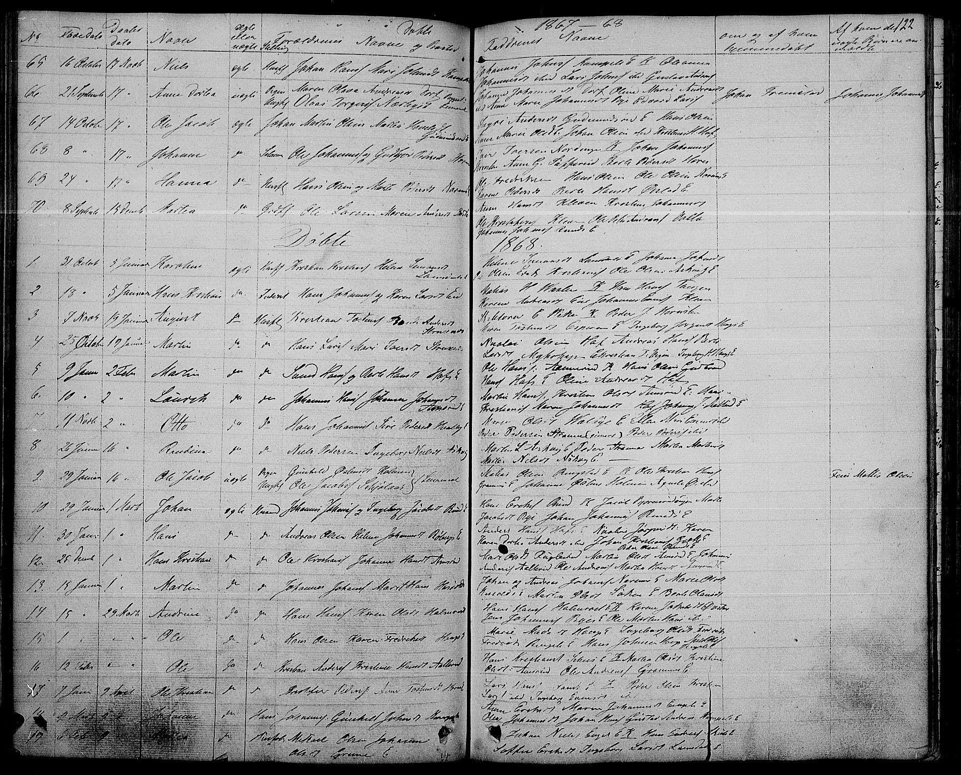 SAH, Søndre Land prestekontor, L/L0001: Klokkerbok nr. 1, 1849-1883, s. 122