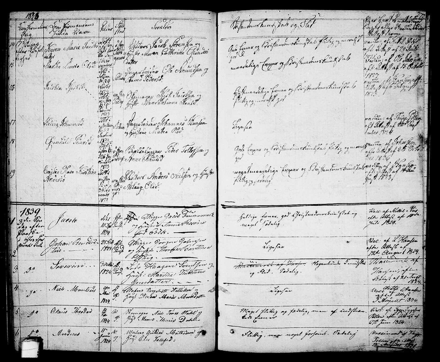 SAKO, Porsgrunn kirkebøker , F/Fa/L0005: Ministerialbok nr. 5, 1828-1840, s. 273