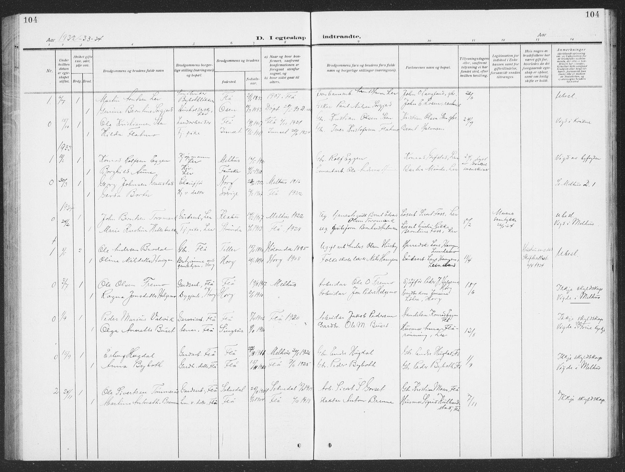 SAT, Ministerialprotokoller, klokkerbøker og fødselsregistre - Sør-Trøndelag, 693/L1124: Klokkerbok nr. 693C05, 1911-1941, s. 104