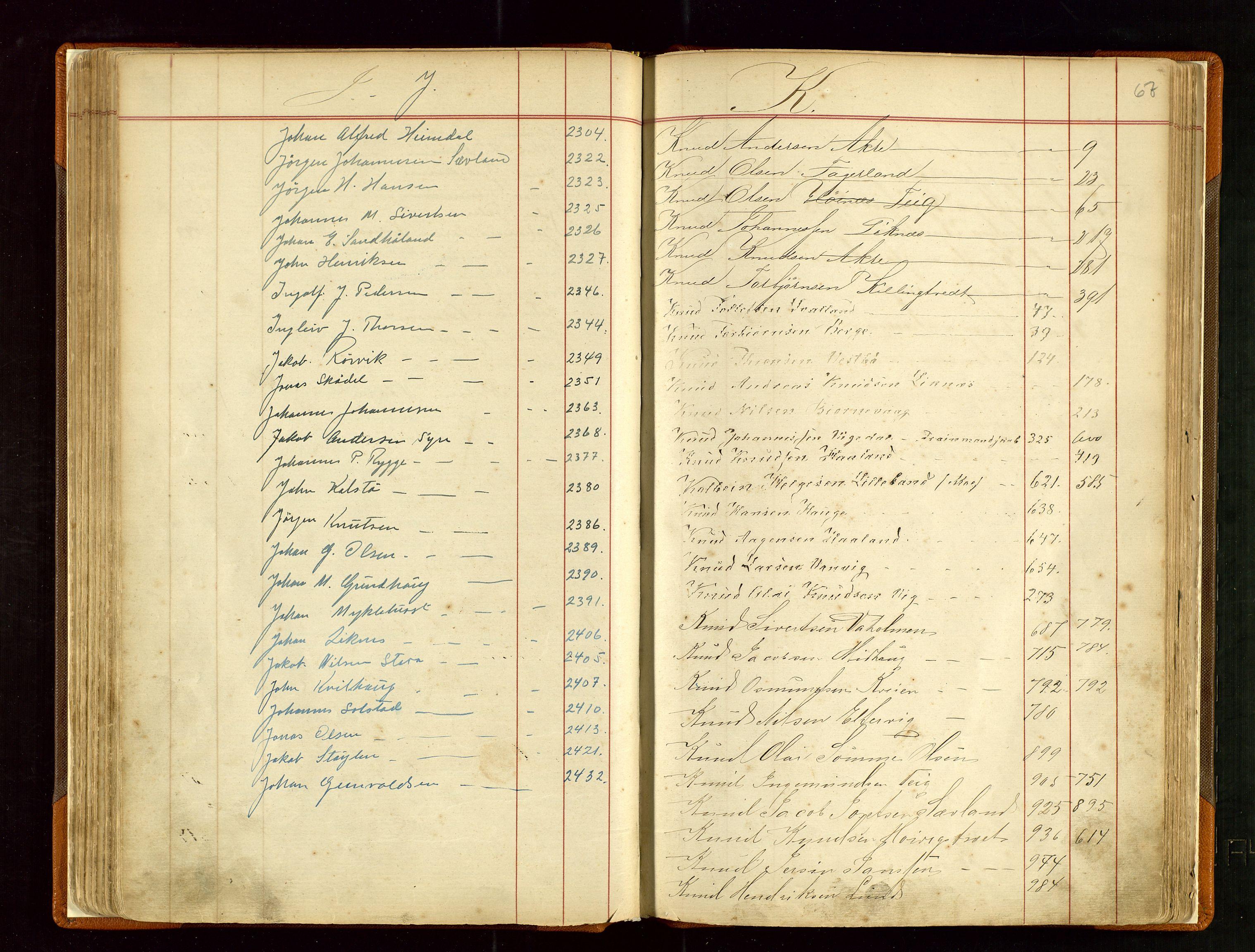SAST, Haugesund sjømannskontor, F/Fb/Fba/L0003: Navneregister med henvisning til rullenummer (fornavn) Haugesund krets, 1860-1948, s. 67