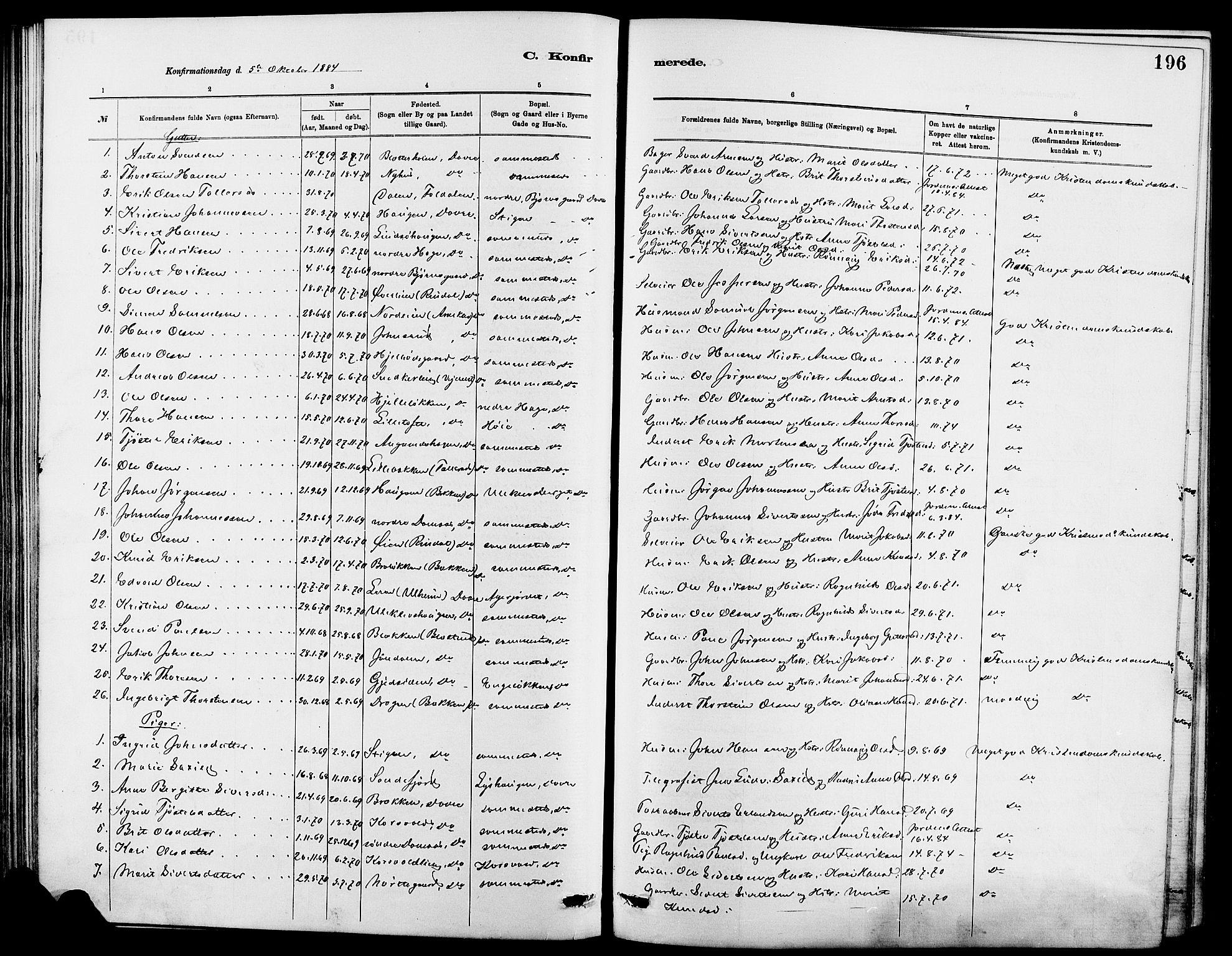 SAH, Dovre prestekontor, Klokkerbok nr. 2, 1881-1907, s. 196