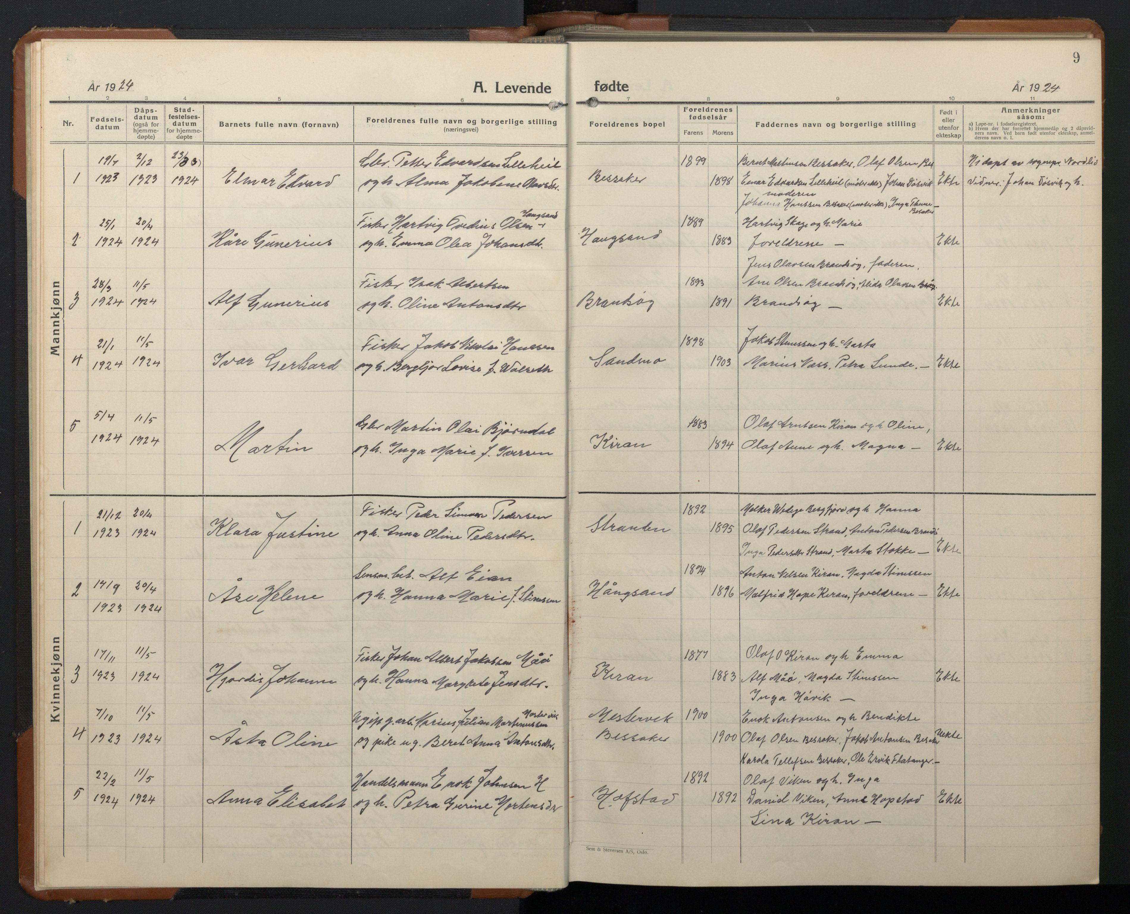 SAT, Ministerialprotokoller, klokkerbøker og fødselsregistre - Sør-Trøndelag, 657/L0718: Klokkerbok nr. 657C05, 1923-1948, s. 9