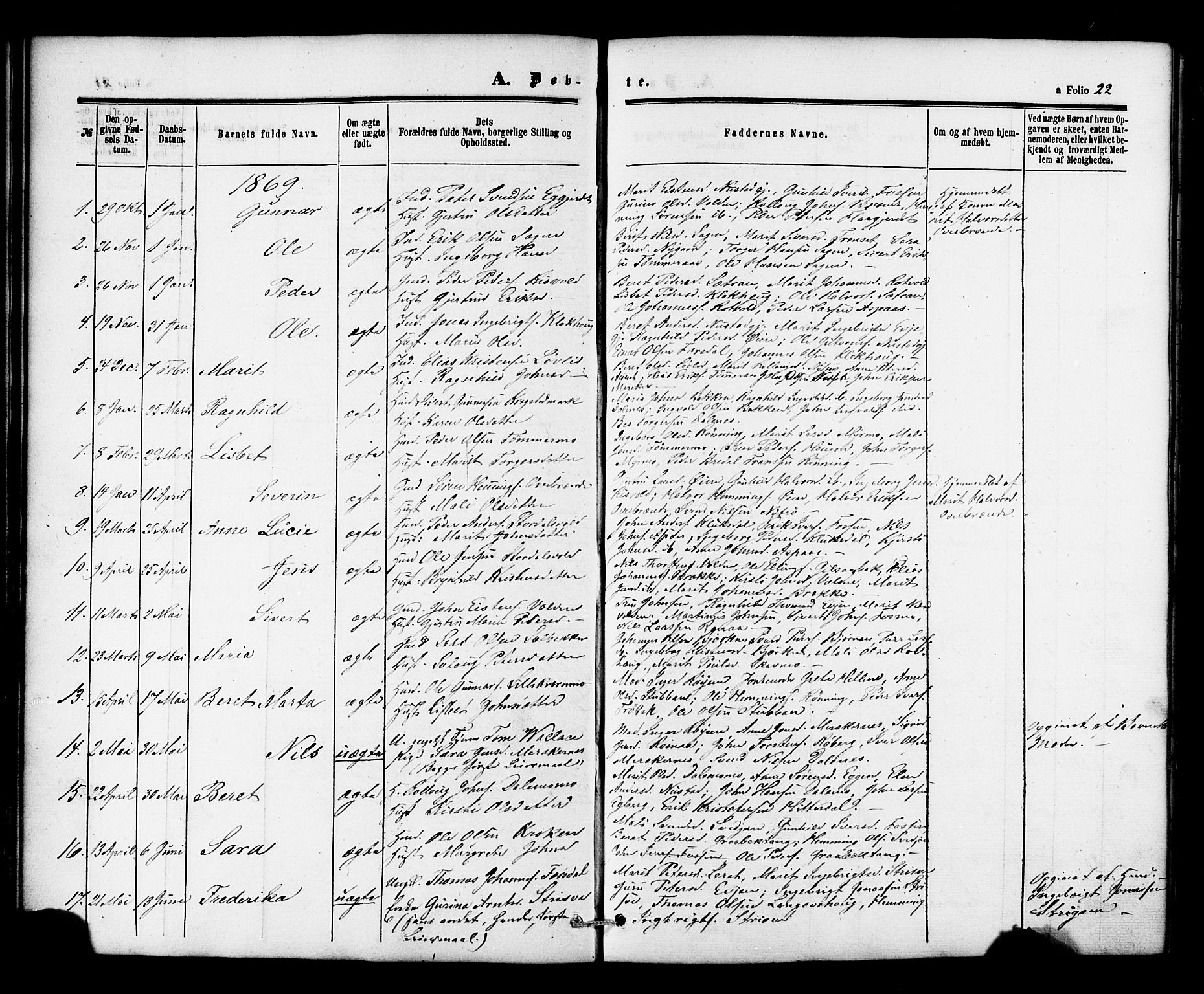 SAT, Ministerialprotokoller, klokkerbøker og fødselsregistre - Nord-Trøndelag, 706/L0041: Ministerialbok nr. 706A02, 1862-1877, s. 22
