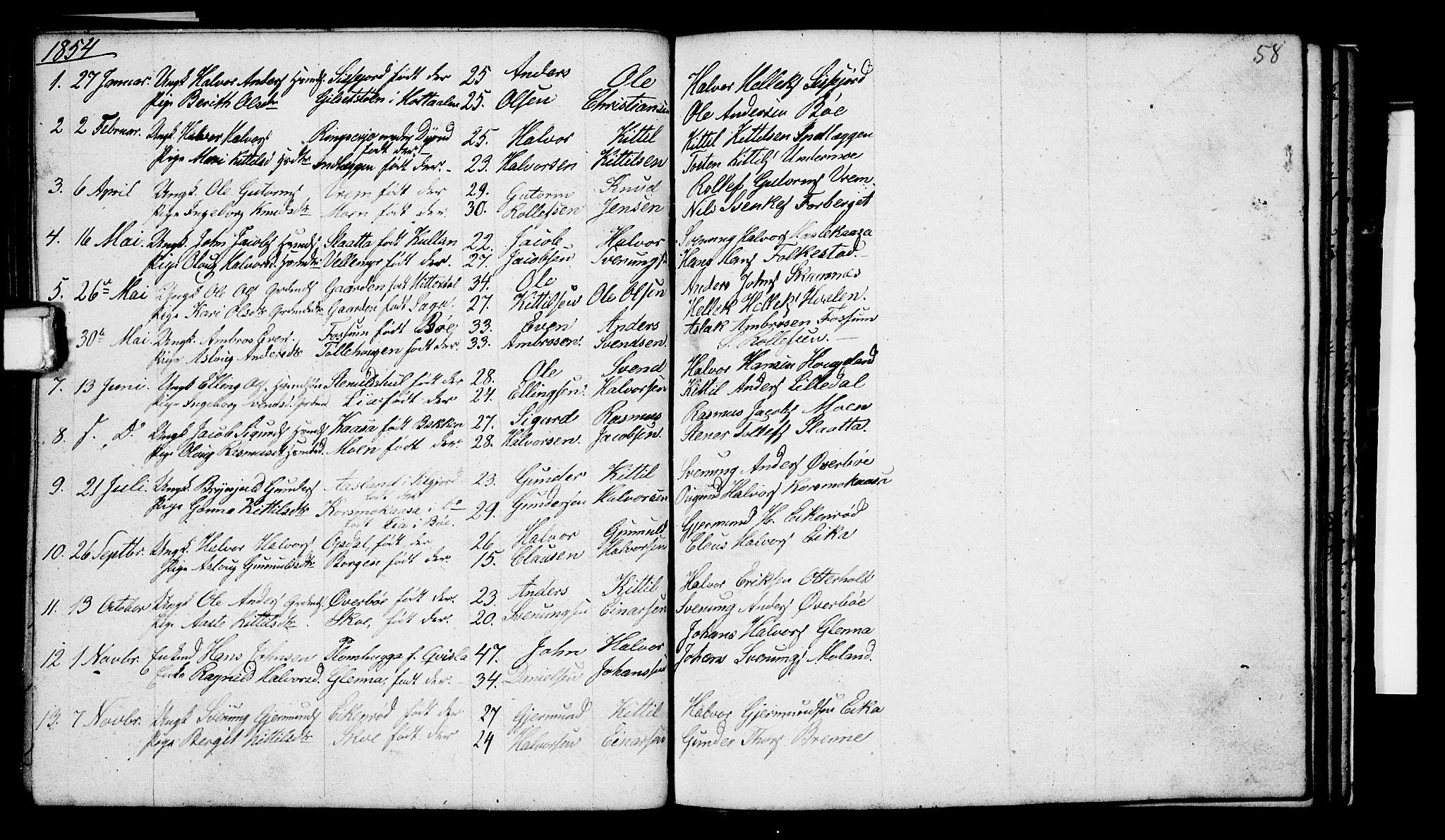 SAKO, Bø kirkebøker, G/Ga/L0002: Klokkerbok nr. 2, 1853-1866, s. 58