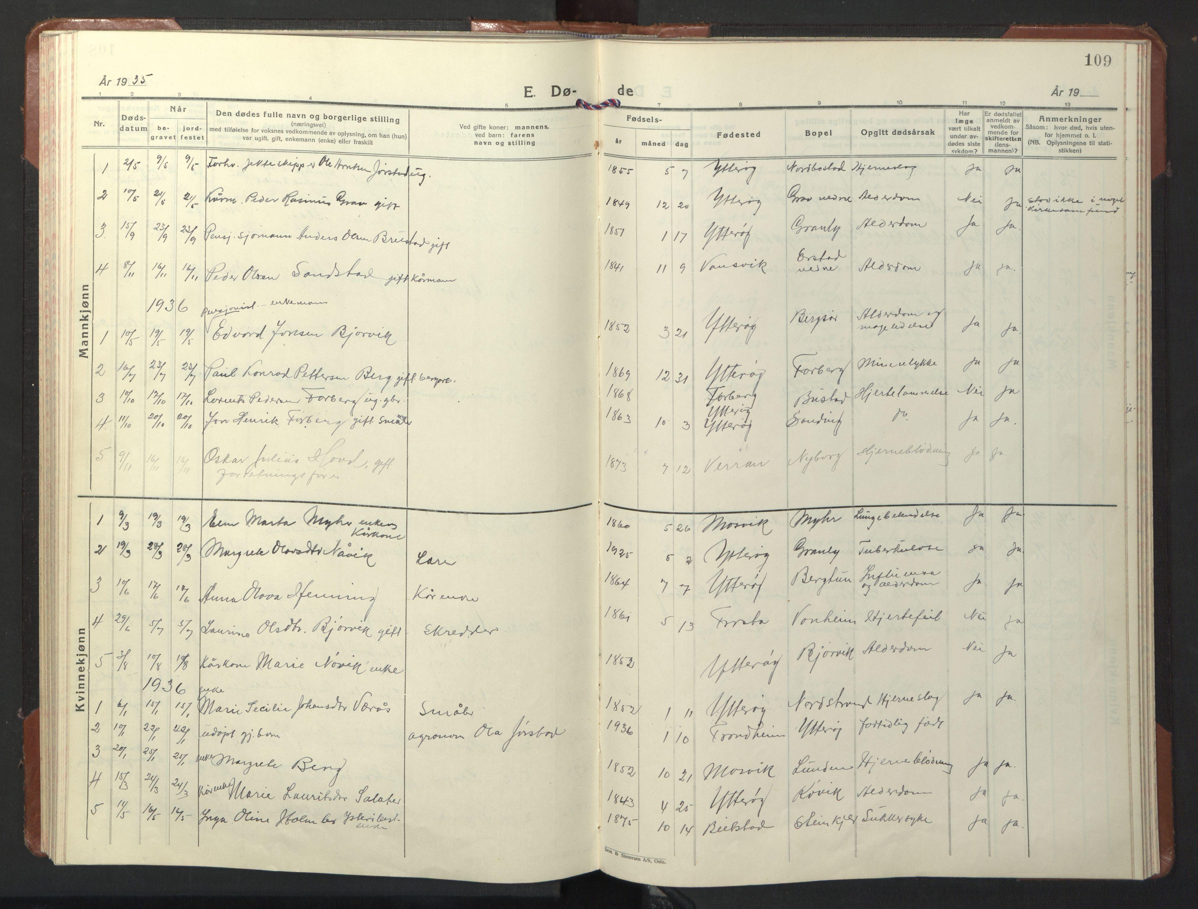 SAT, Ministerialprotokoller, klokkerbøker og fødselsregistre - Nord-Trøndelag, 722/L0227: Klokkerbok nr. 722C03, 1928-1958, s. 109