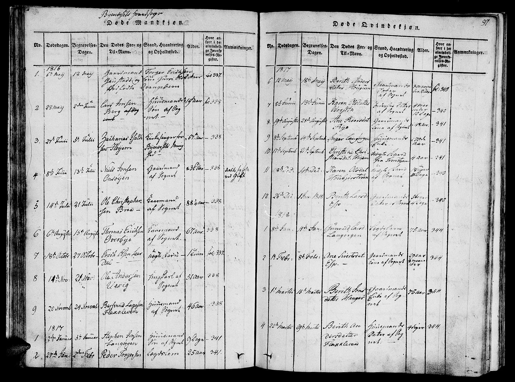 SAT, Ministerialprotokoller, klokkerbøker og fødselsregistre - Sør-Trøndelag, 612/L0372: Ministerialbok nr. 612A06 /1, 1816-1828, s. 97