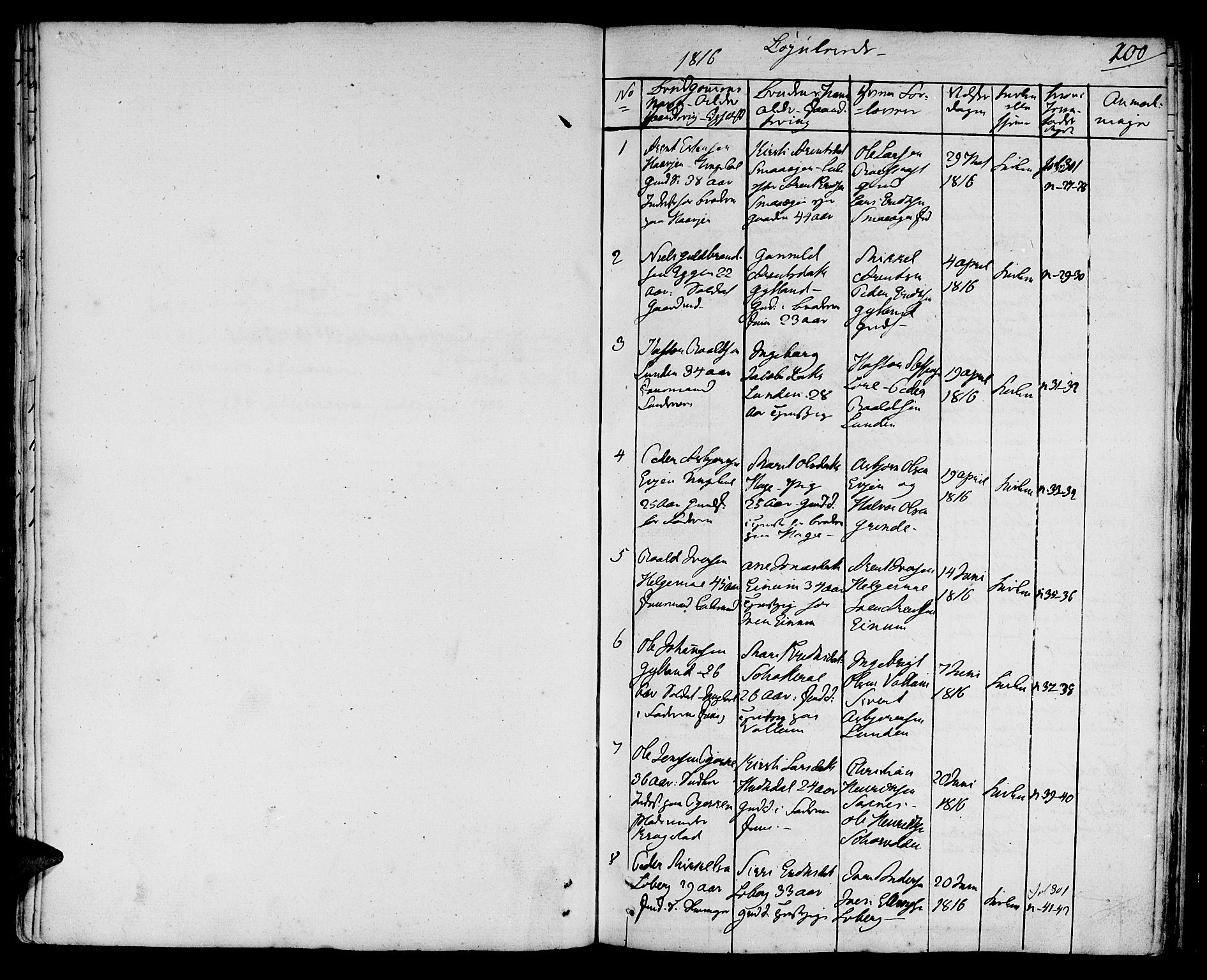 SAT, Ministerialprotokoller, klokkerbøker og fødselsregistre - Sør-Trøndelag, 692/L1108: Klokkerbok nr. 692C03, 1816-1833, s. 200