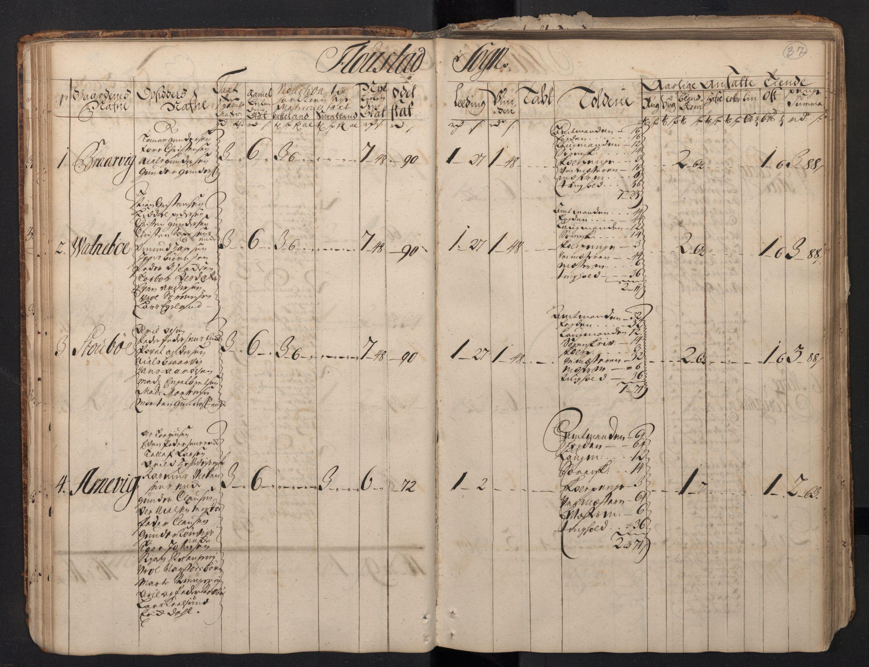 RA, Rentekammeret inntil 1814, Realistisk ordnet avdeling, N/Nb/Nbf/L0123: Nedenes matrikkelprotokoll, 1723, s. 36b-37a