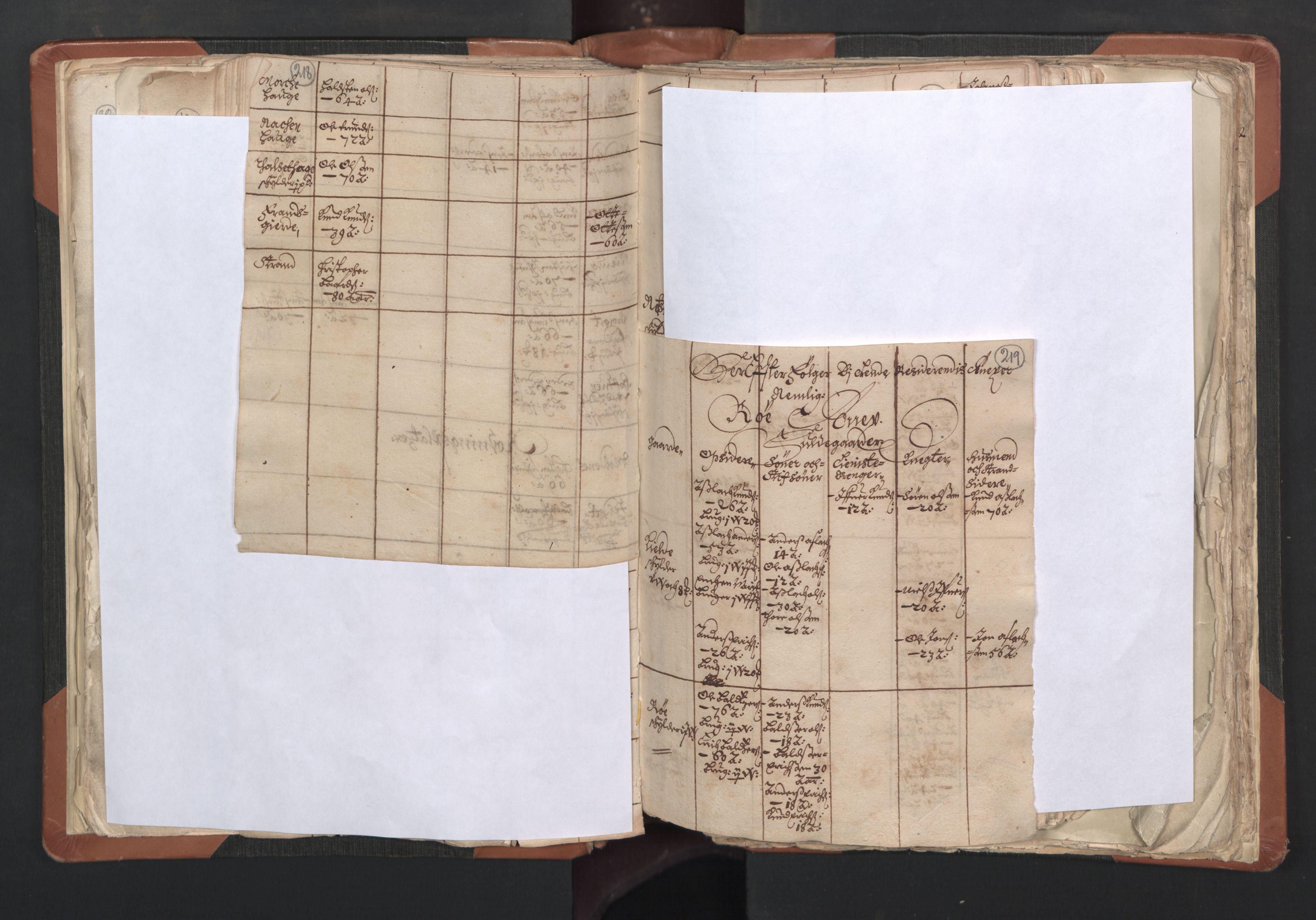 RA, Sogneprestenes manntall 1664-1666, nr. 27: Romsdal prosti, 1664-1666, s. 218-219