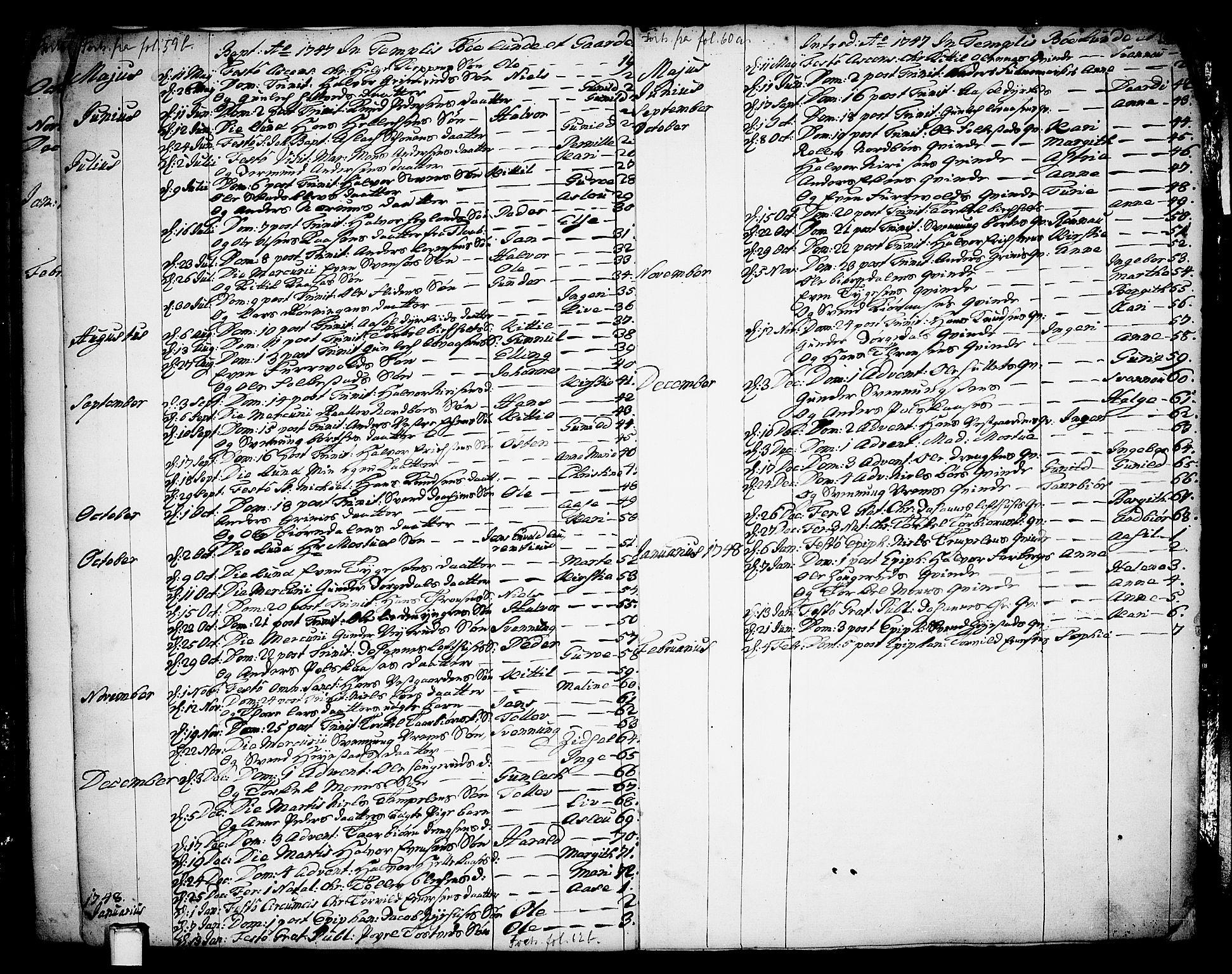 SAKO, Bø kirkebøker, F/Fa/L0003: Ministerialbok nr. 3, 1733-1748, s. 62