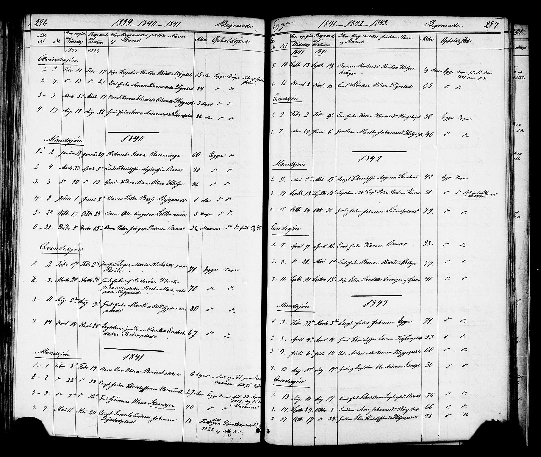 SAT, Ministerialprotokoller, klokkerbøker og fødselsregistre - Nord-Trøndelag, 739/L0367: Ministerialbok nr. 739A01 /3, 1838-1868, s. 296-297