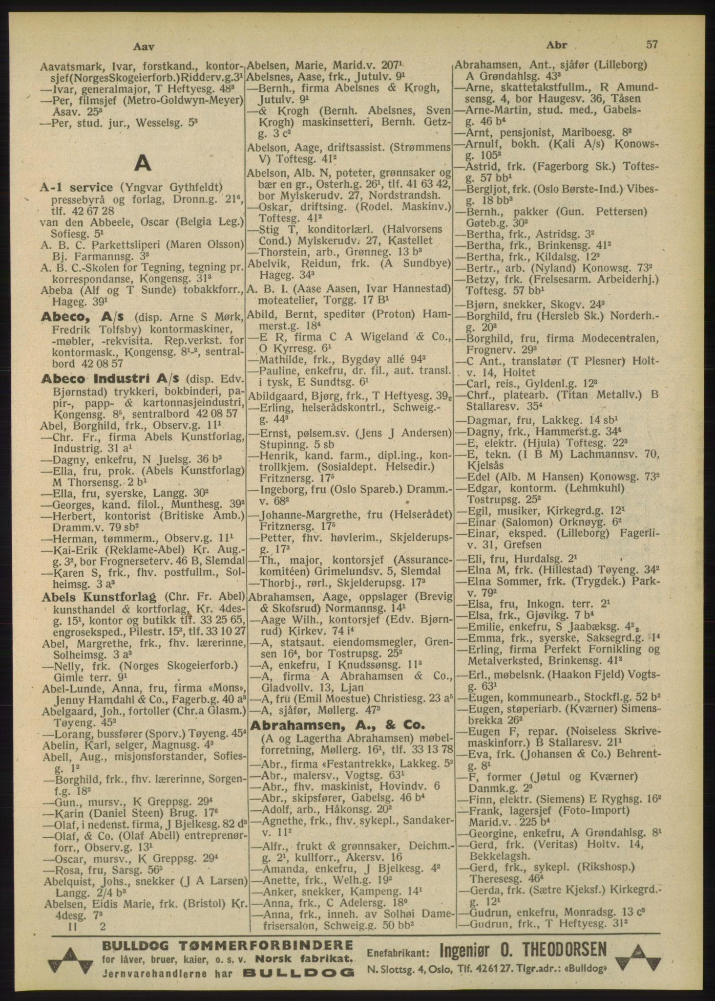 RA, Oslo adressebok (publikasjon)*, 1948, s. 57