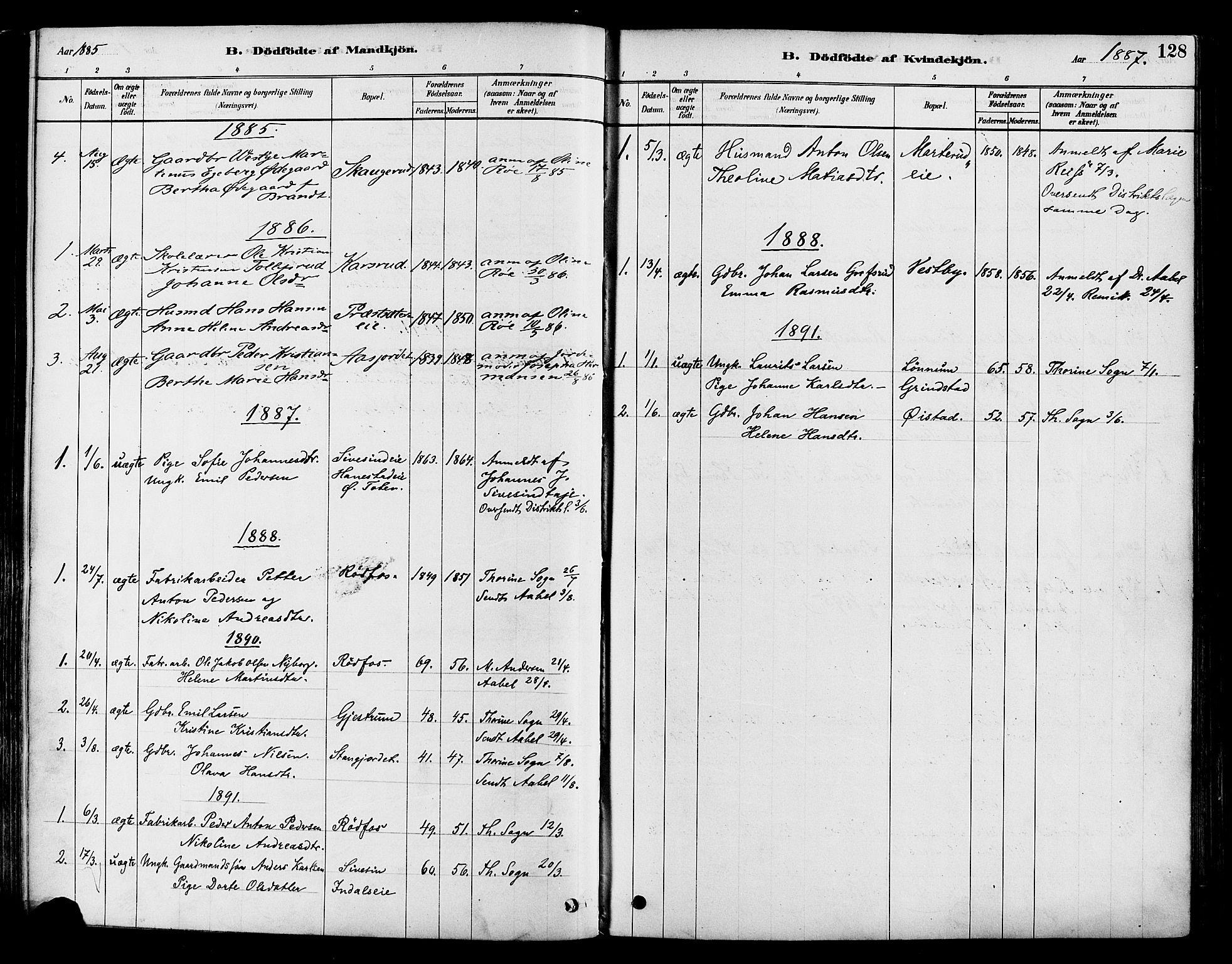 SAH, Vestre Toten prestekontor, Ministerialbok nr. 9, 1878-1894, s. 128