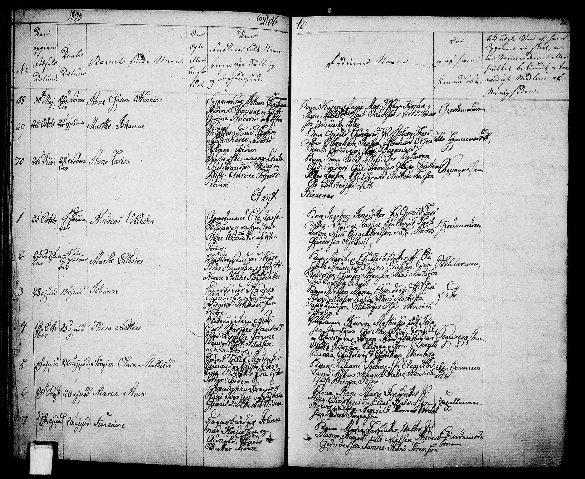 SAKO, Porsgrunn kirkebøker , F/Fa/L0005: Ministerialbok nr. 5, 1828-1840, s. 36