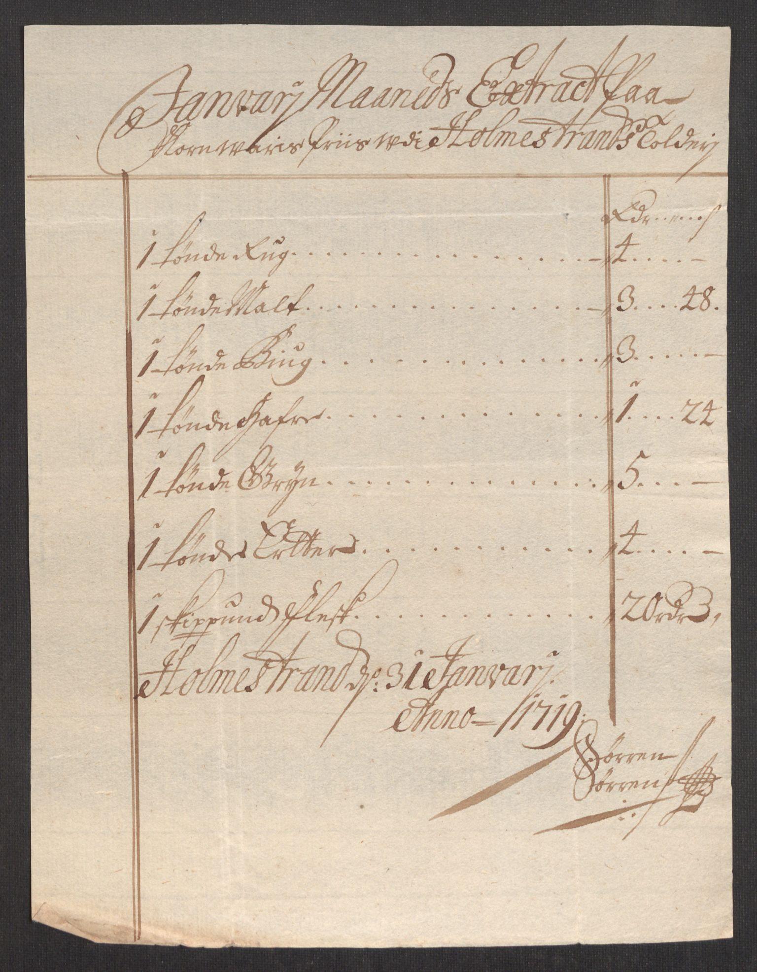 RA, Rentekammeret inntil 1814, Realistisk ordnet avdeling, Oe/L0001: [Ø1]: Priskuranter, 1712-1739, s. 97