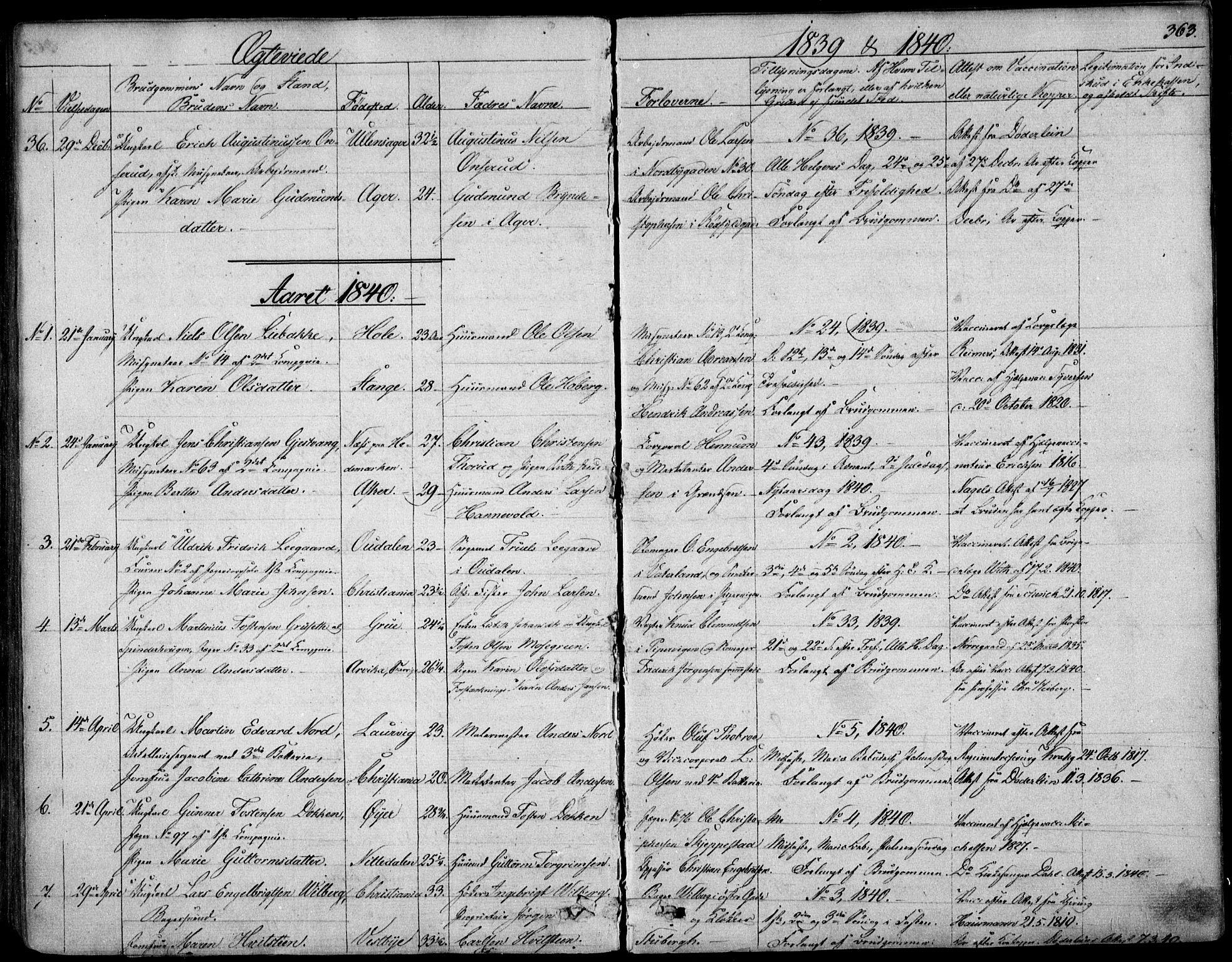 SAO, Garnisonsmenigheten Kirkebøker, F/Fa/L0006: Ministerialbok nr. 6, 1828-1841, s. 363