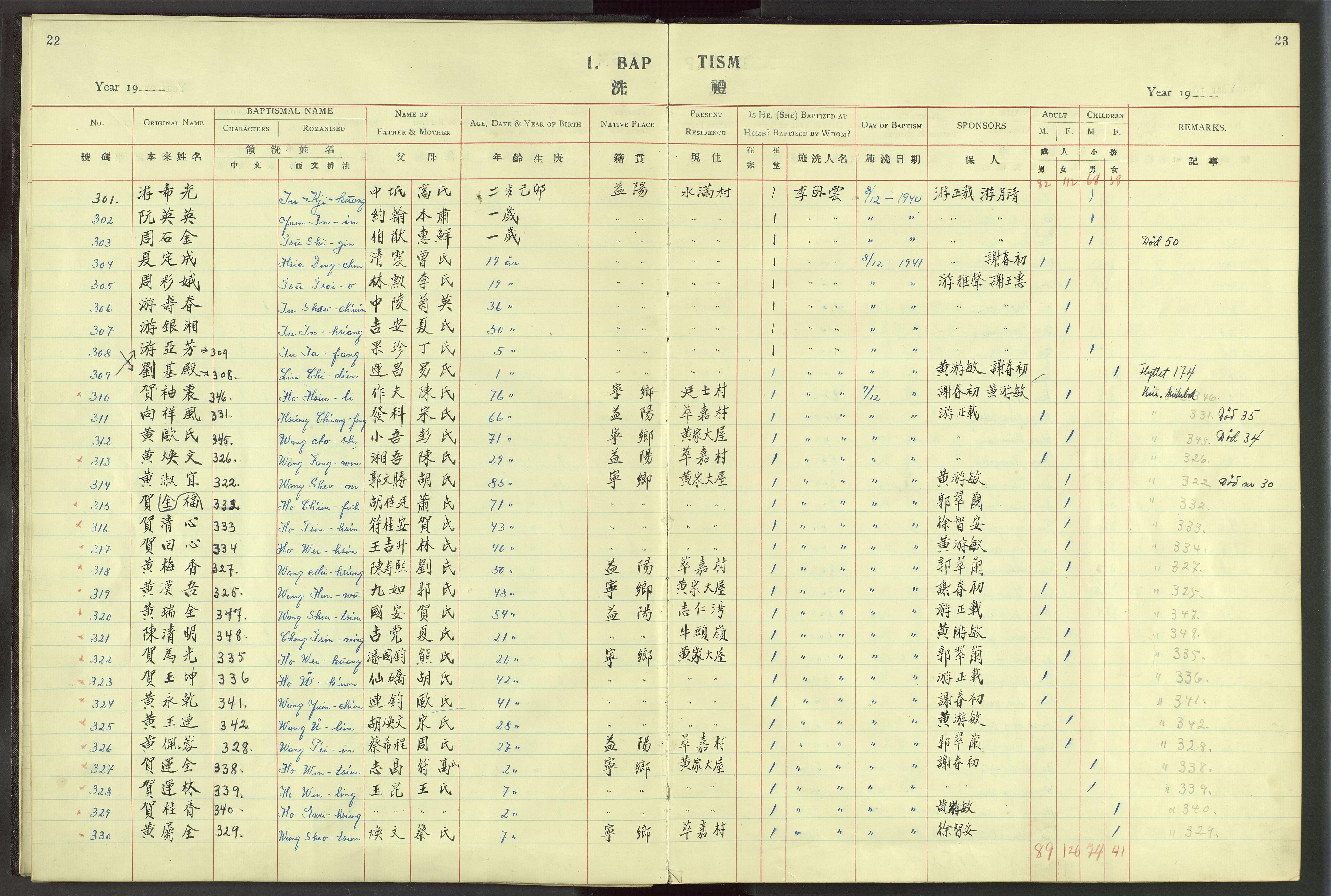VID, Det Norske Misjonsselskap - utland - Kina (Hunan), Dm/L0024: Ministerialbok nr. 62, 1931-1948, s. 22-23