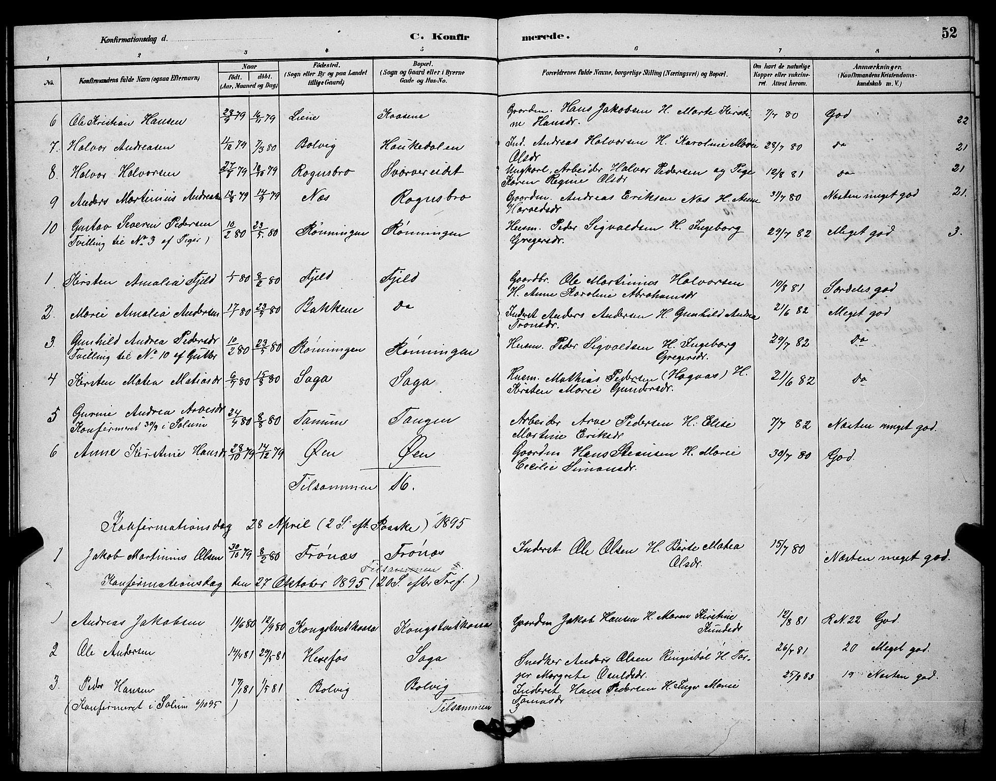 SAKO, Solum kirkebøker, G/Gc/L0001: Klokkerbok nr. III 1, 1880-1902, s. 52