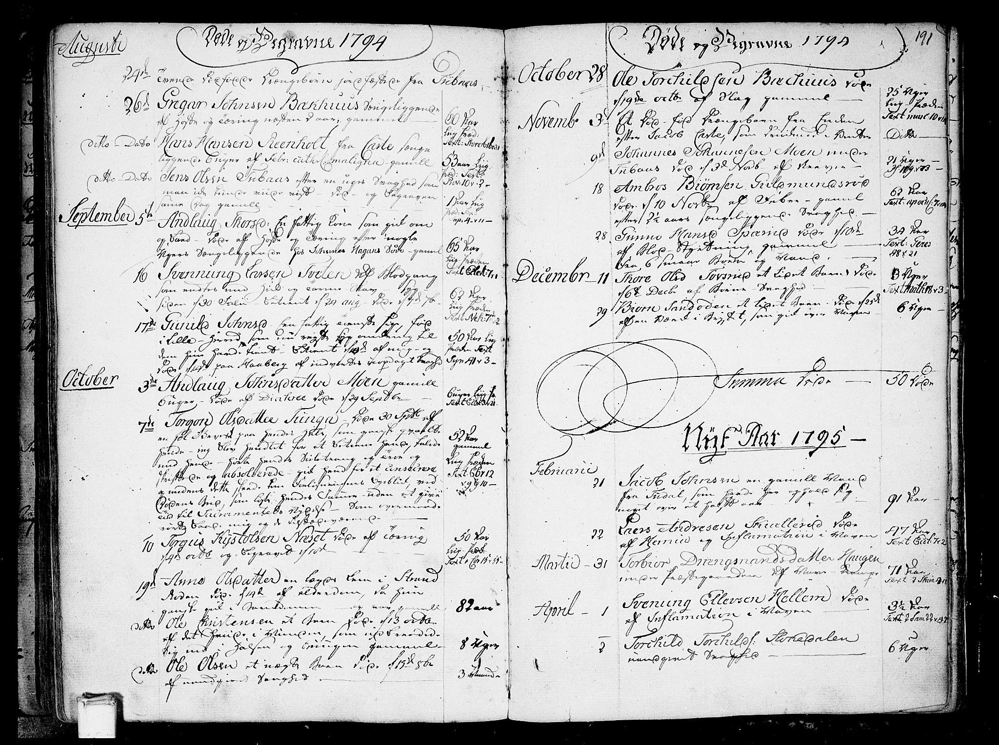 SAKO, Heddal kirkebøker, F/Fa/L0004: Ministerialbok nr. I 4, 1784-1814, s. 191