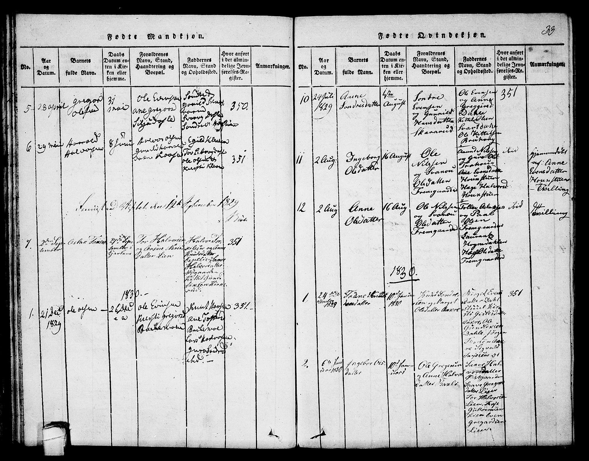 SAKO, Seljord kirkebøker, F/Fb/L0001: Ministerialbok nr. II 1, 1815-1831, s. 33
