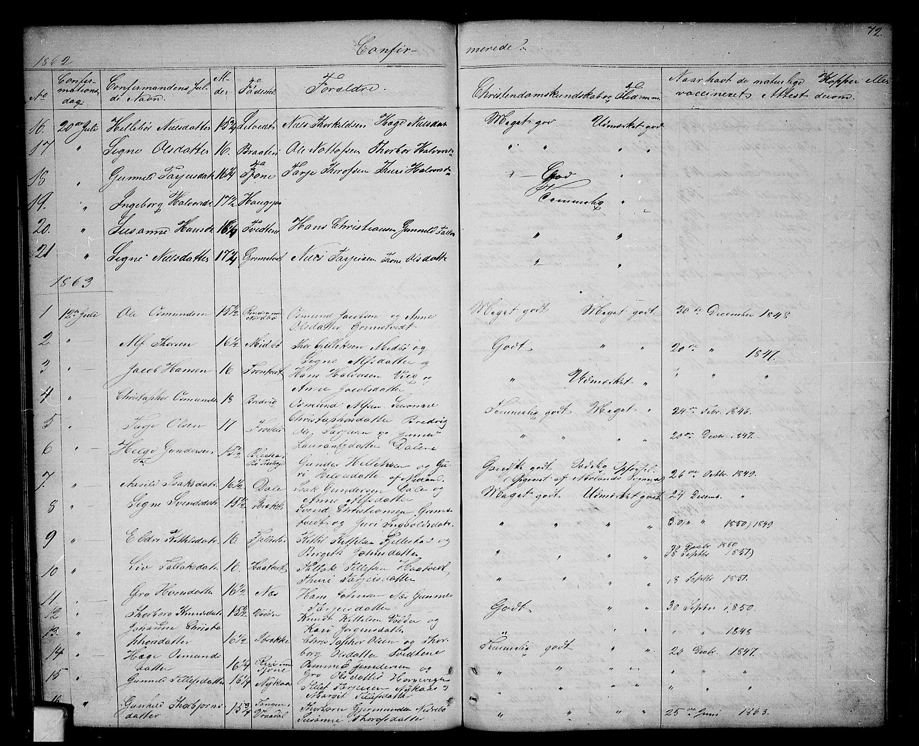 SAKO, Nissedal kirkebøker, G/Ga/L0002: Klokkerbok nr. I 2, 1861-1887, s. 72