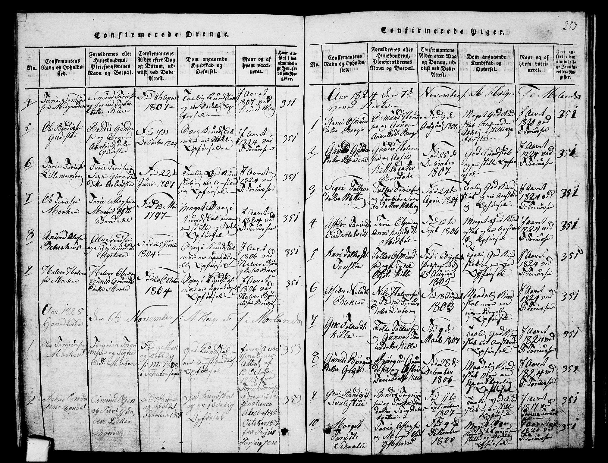 SAKO, Fyresdal kirkebøker, G/Ga/L0001: Klokkerbok nr. I 1, 1816-1840, s. 253