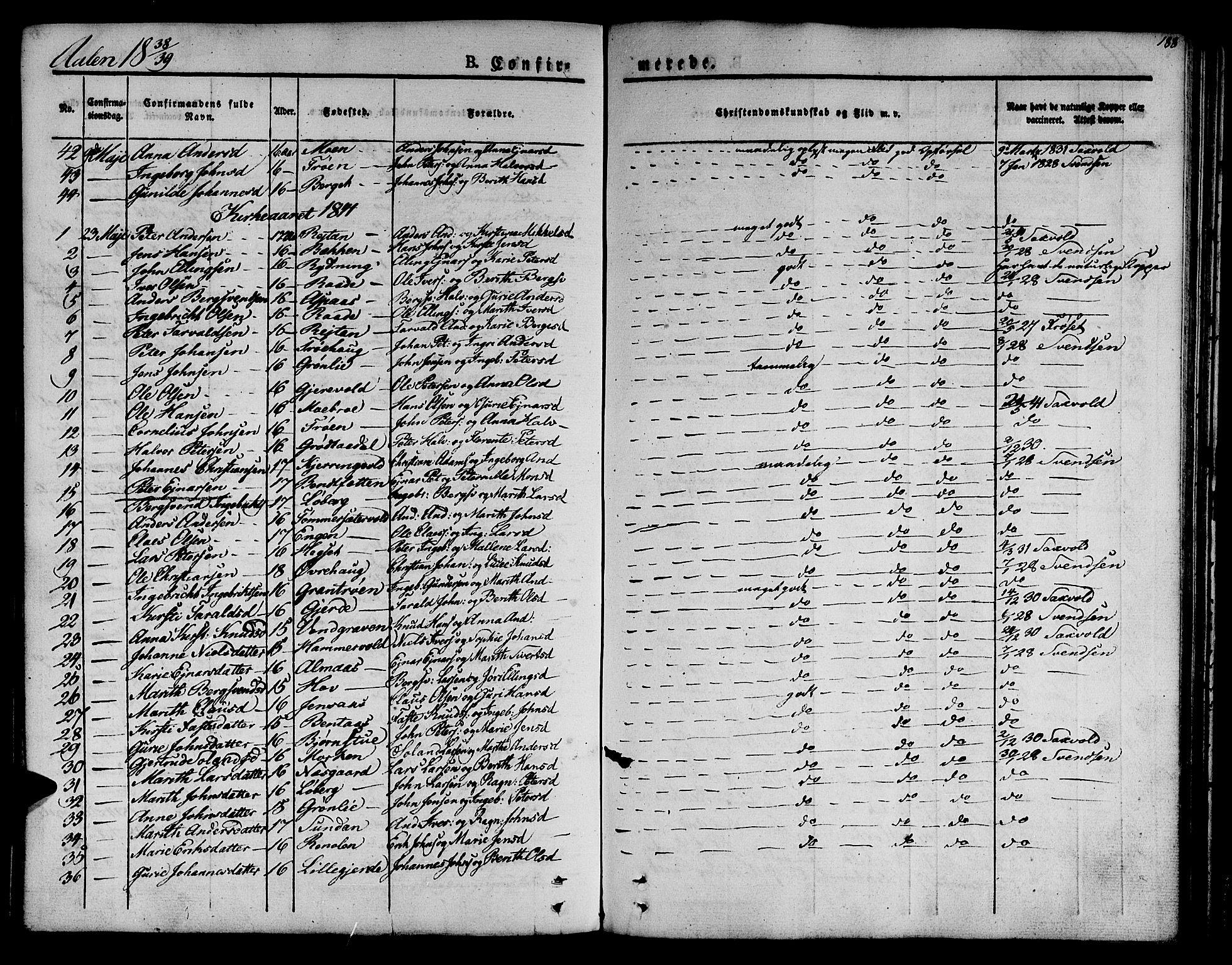 SAT, Ministerialprotokoller, klokkerbøker og fødselsregistre - Sør-Trøndelag, 685/L0959: Ministerialbok nr. 685A04 /3, 1829-1845, s. 188