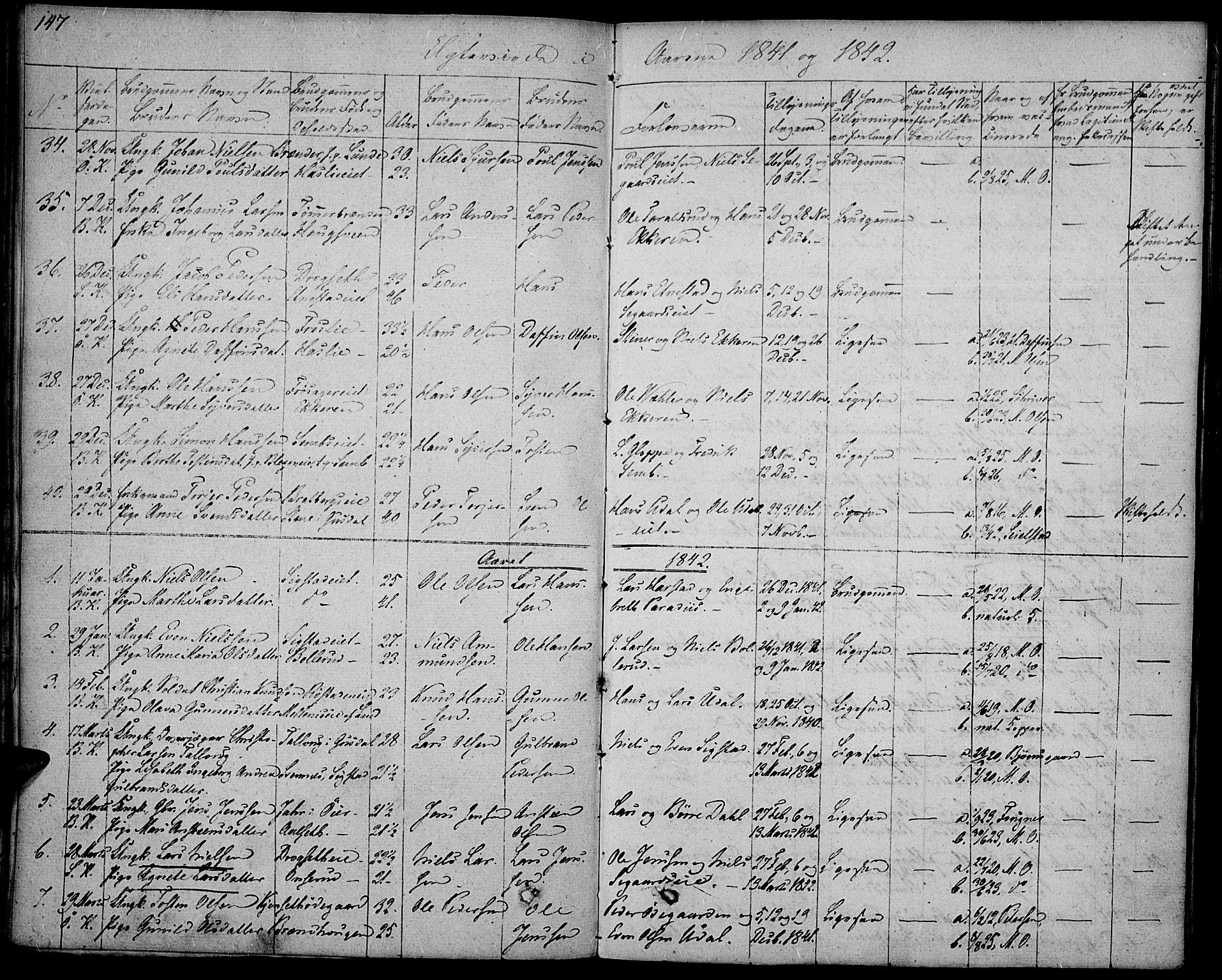 SAH, Biri prestekontor, Ministerialbok nr. 4, 1829-1842, s. 147