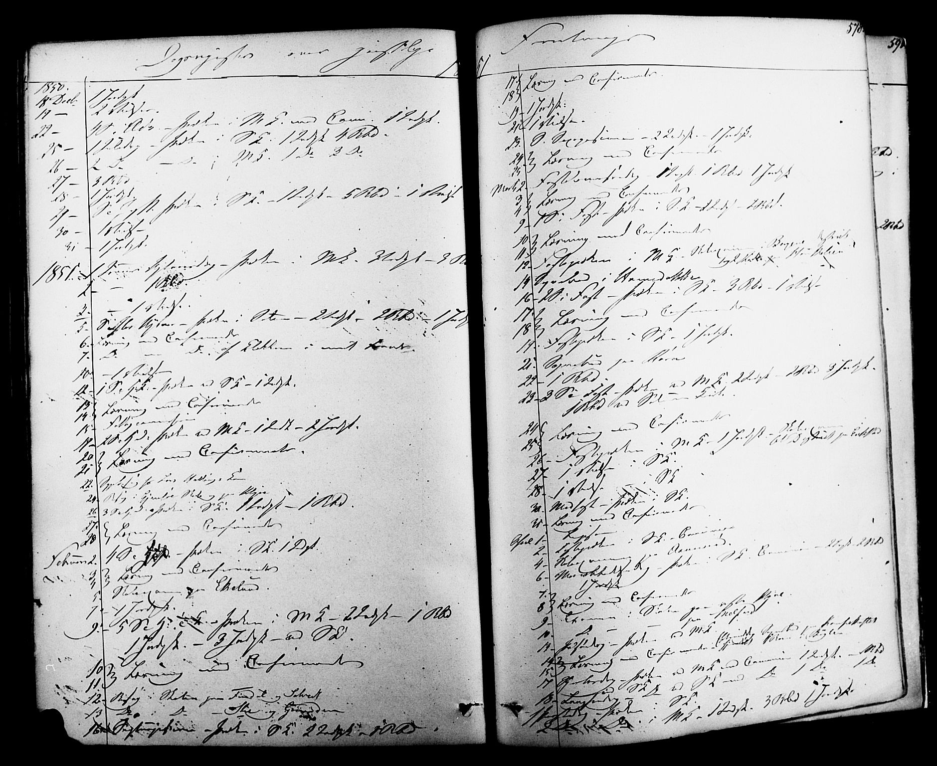 SAKO, Solum kirkebøker, F/Fa/L0006: Ministerialbok nr. I 6, 1844-1855, s. 578