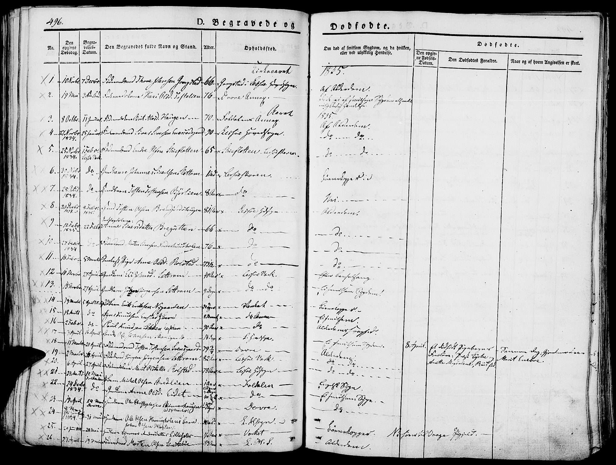 SAH, Lesja prestekontor, Ministerialbok nr. 5, 1830-1842, s. 496
