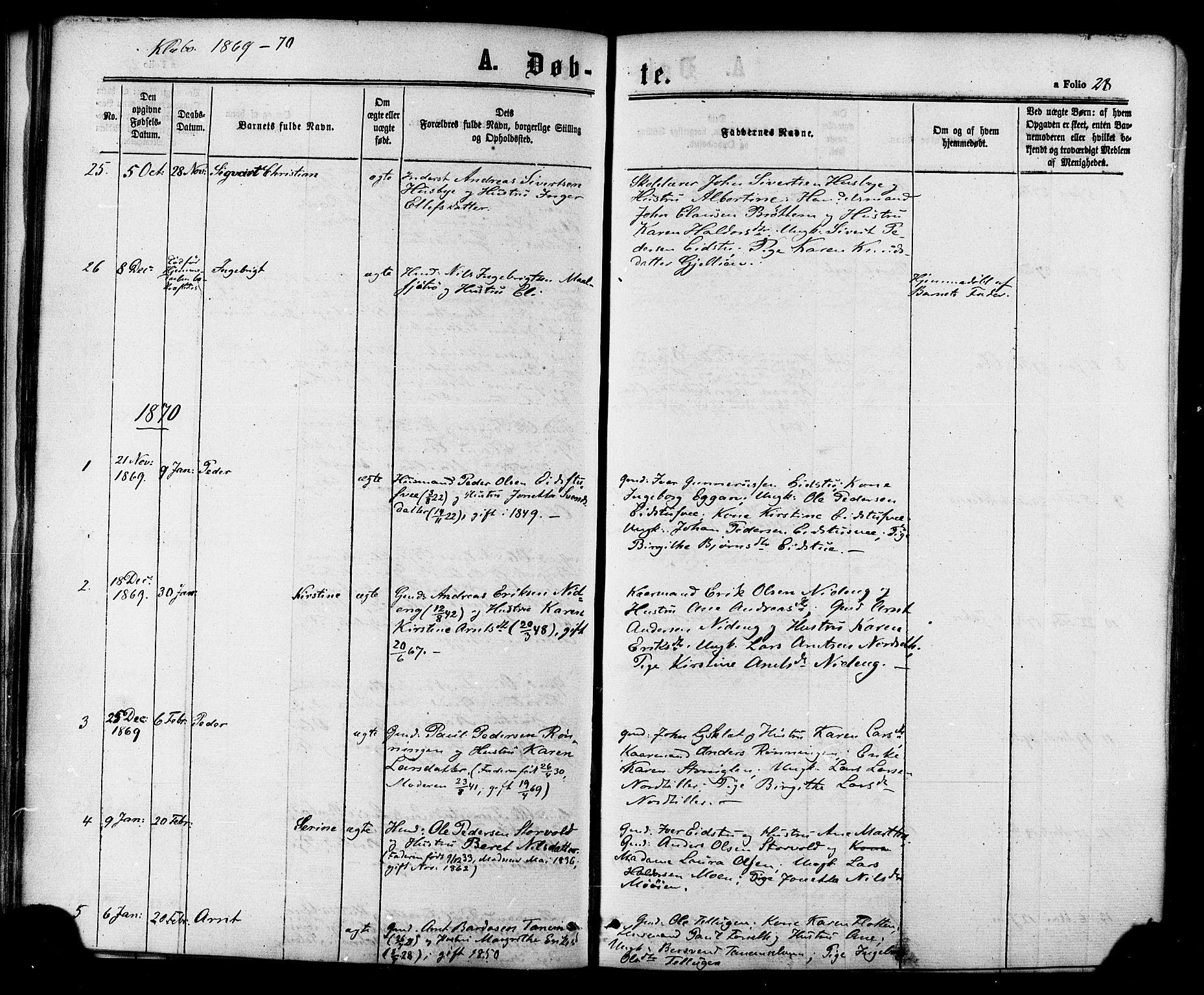 SAT, Ministerialprotokoller, klokkerbøker og fødselsregistre - Sør-Trøndelag, 618/L0442: Ministerialbok nr. 618A06 /1, 1863-1879, s. 28
