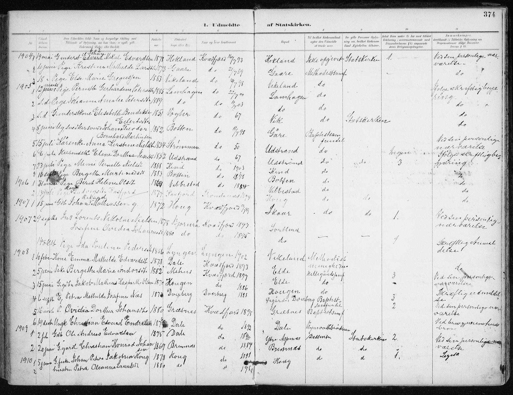 SATØ, Kvæfjord sokneprestkontor, G/Ga/Gaa/L0006kirke: Ministerialbok nr. 6, 1895-1914, s. 374