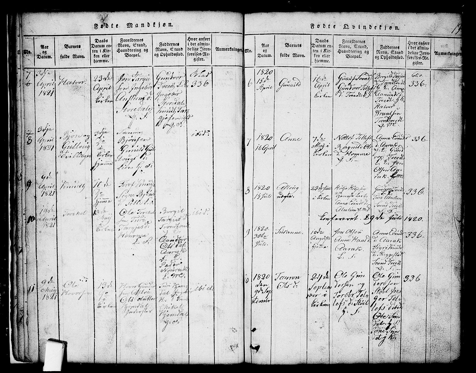 SAKO, Nissedal kirkebøker, G/Gb/L0001: Klokkerbok nr. II 1, 1814-1862, s. 13