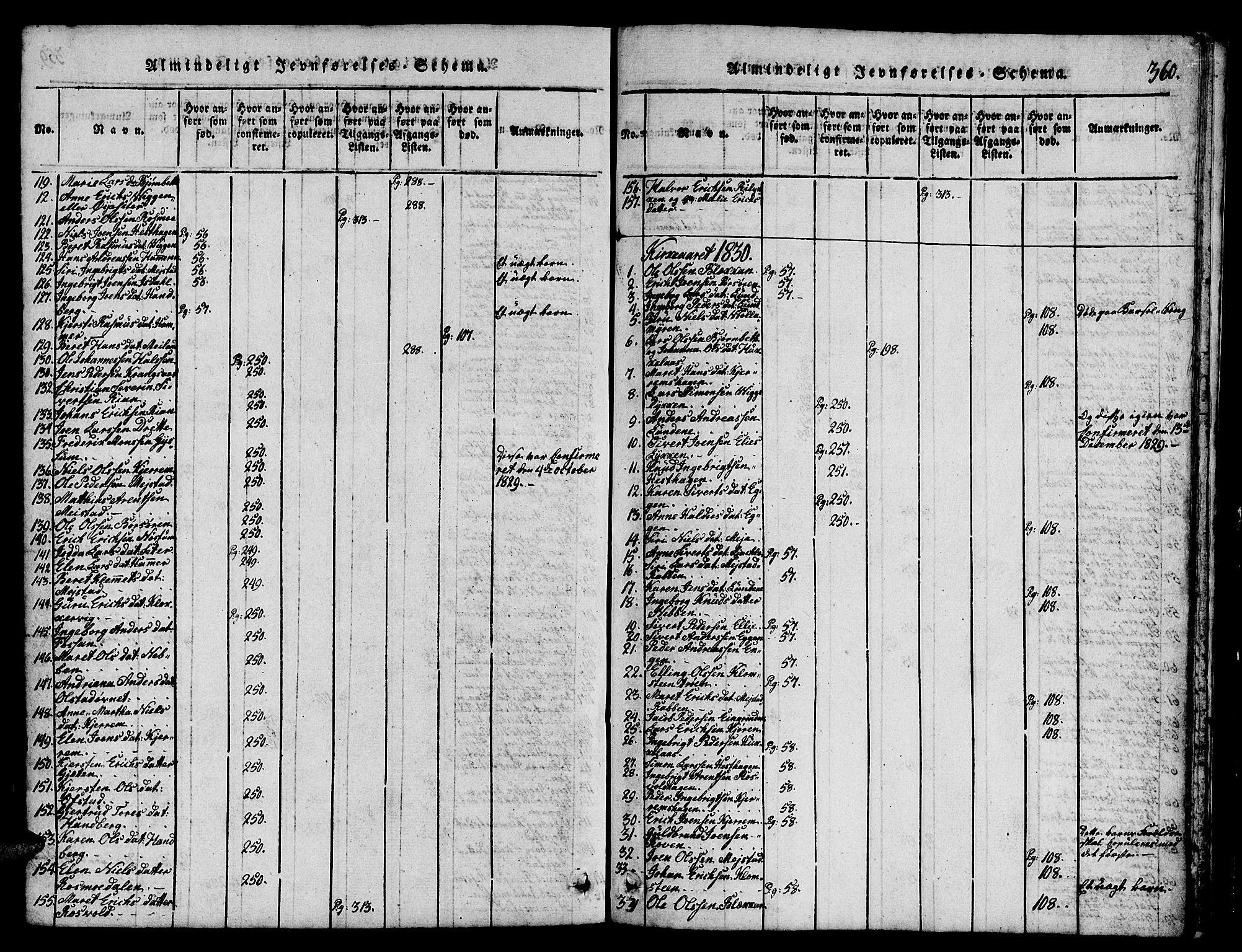 SAT, Ministerialprotokoller, klokkerbøker og fødselsregistre - Sør-Trøndelag, 665/L0776: Klokkerbok nr. 665C01, 1817-1837, s. 360