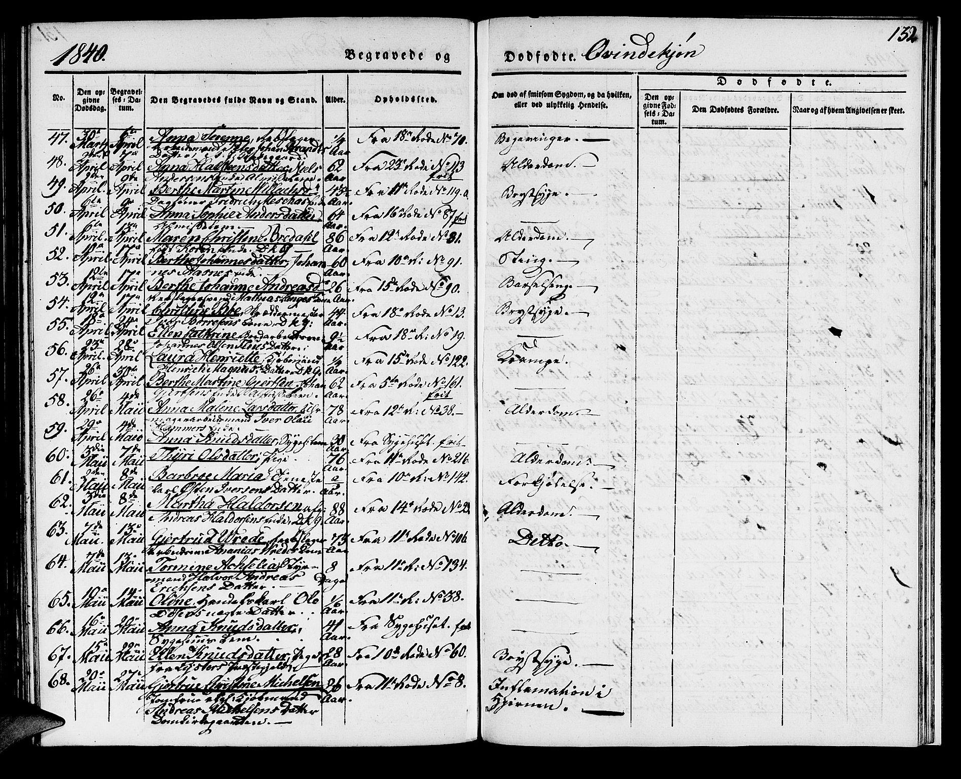 SAB, Domkirken sokneprestembete, H/Haa/L0015: Ministerialbok nr. A 14, 1835-1840, s. 132