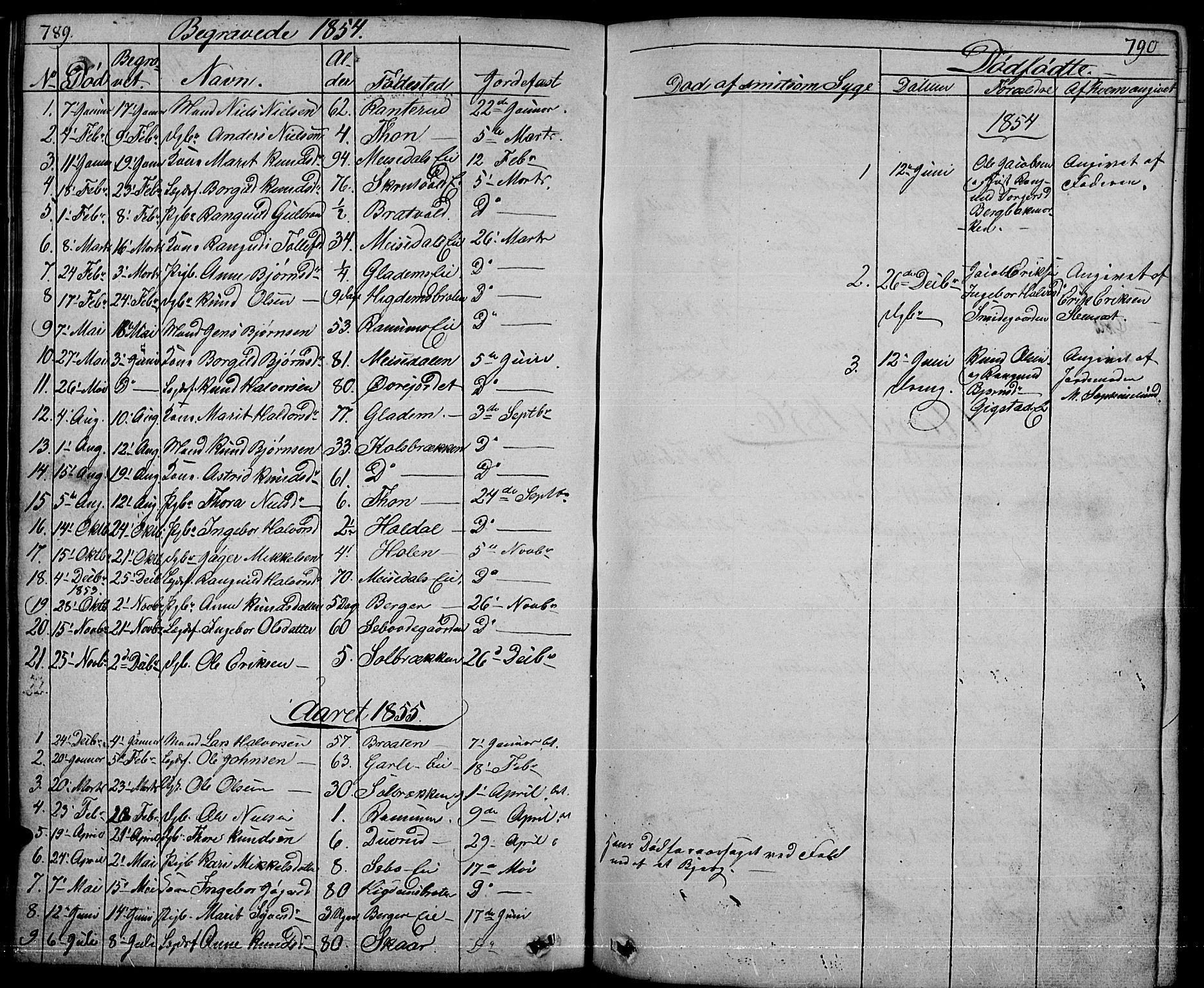 SAH, Nord-Aurdal prestekontor, Klokkerbok nr. 1, 1834-1887, s. 789-790