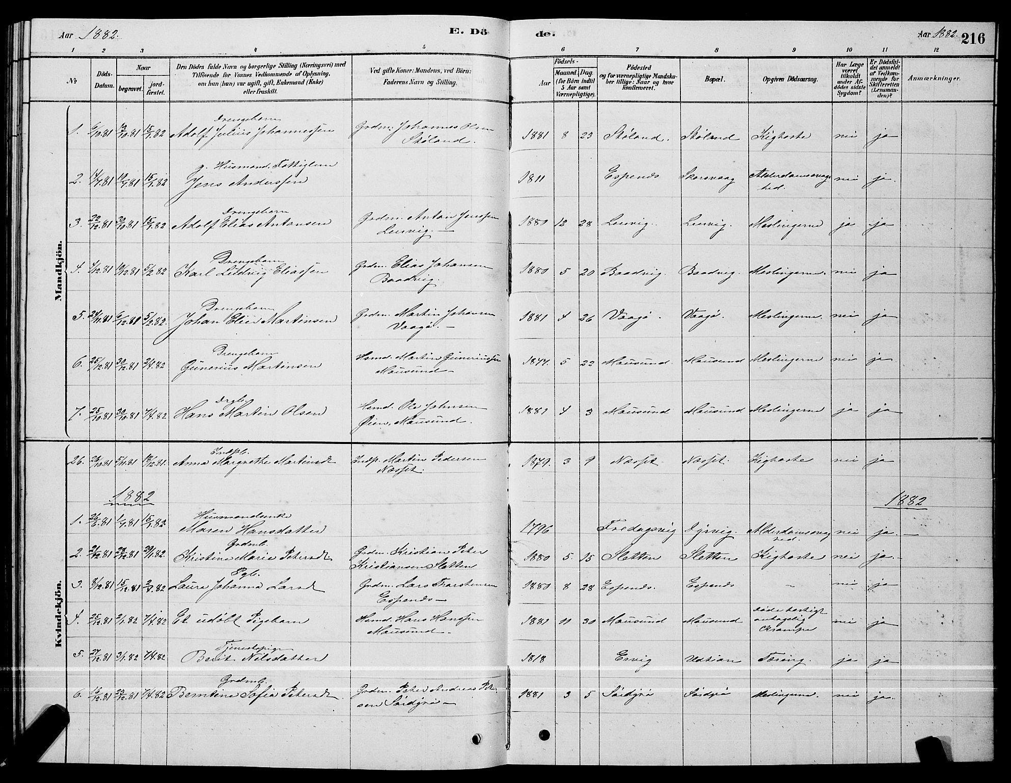 SAT, Ministerialprotokoller, klokkerbøker og fødselsregistre - Sør-Trøndelag, 640/L0585: Klokkerbok nr. 640C03, 1878-1891, s. 216