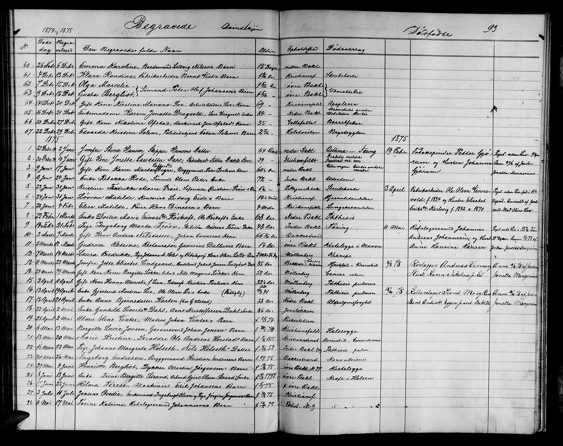 SAT, Ministerialprotokoller, klokkerbøker og fødselsregistre - Sør-Trøndelag, 604/L0221: Klokkerbok nr. 604C04, 1870-1885, s. 93