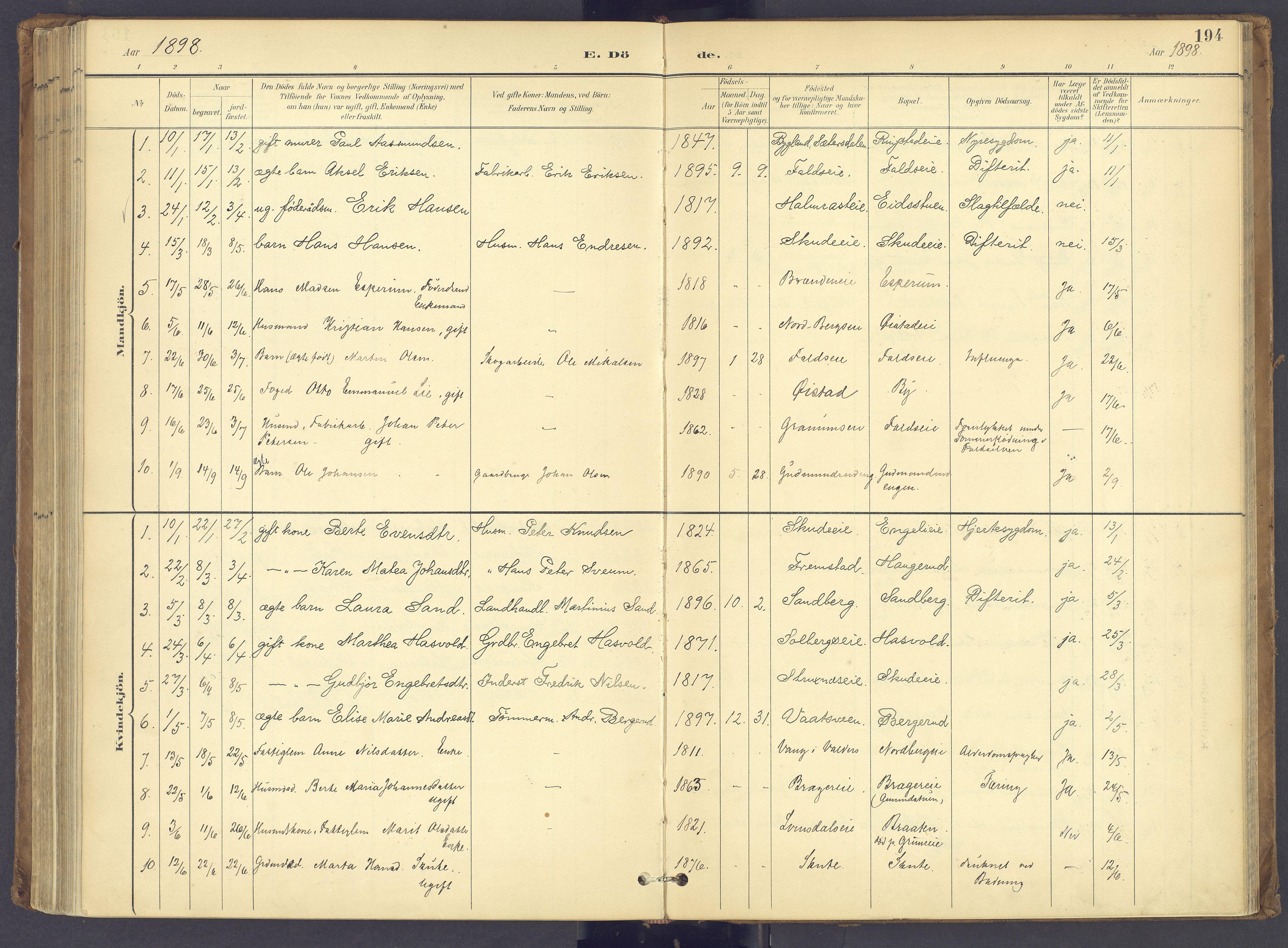 SAH, Søndre Land prestekontor, K/L0006: Ministerialbok nr. 6, 1895-1904, s. 194