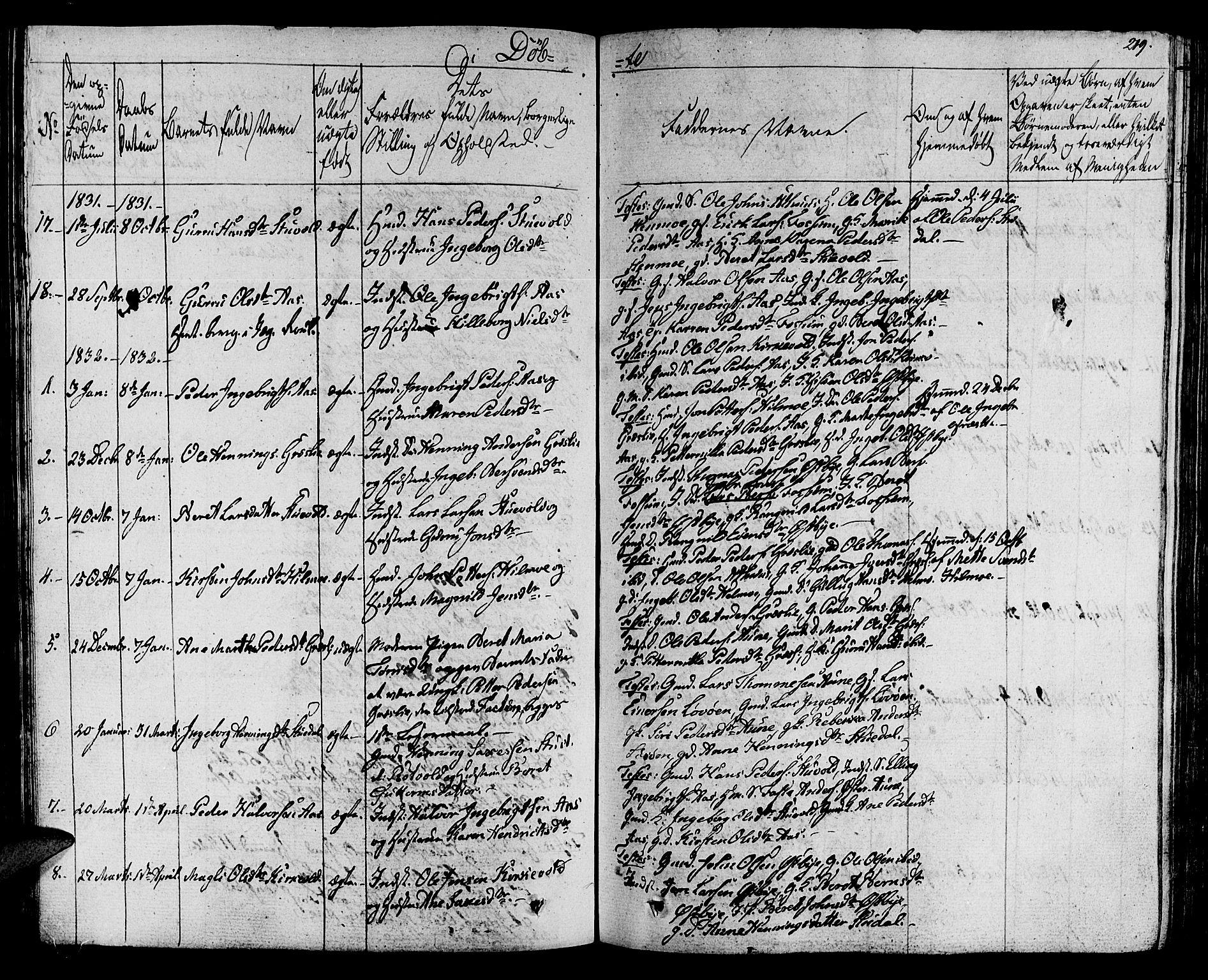 SAT, Ministerialprotokoller, klokkerbøker og fødselsregistre - Sør-Trøndelag, 695/L1144: Ministerialbok nr. 695A05 /2, 1824-1842, s. 219