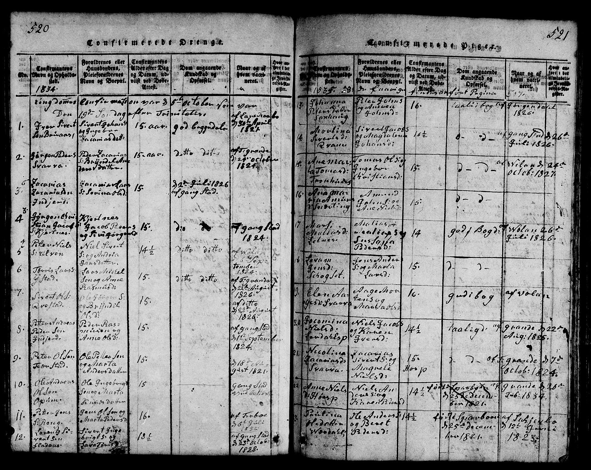 SAT, Ministerialprotokoller, klokkerbøker og fødselsregistre - Nord-Trøndelag, 730/L0298: Klokkerbok nr. 730C01, 1816-1849, s. 520-521