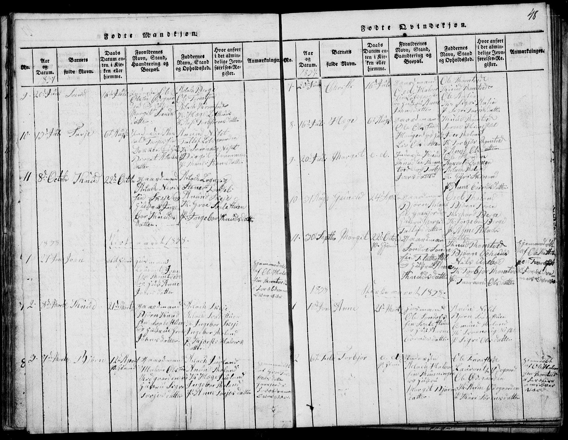 SAKO, Rauland kirkebøker, G/Ga/L0001: Klokkerbok nr. I 1, 1814-1843, s. 48