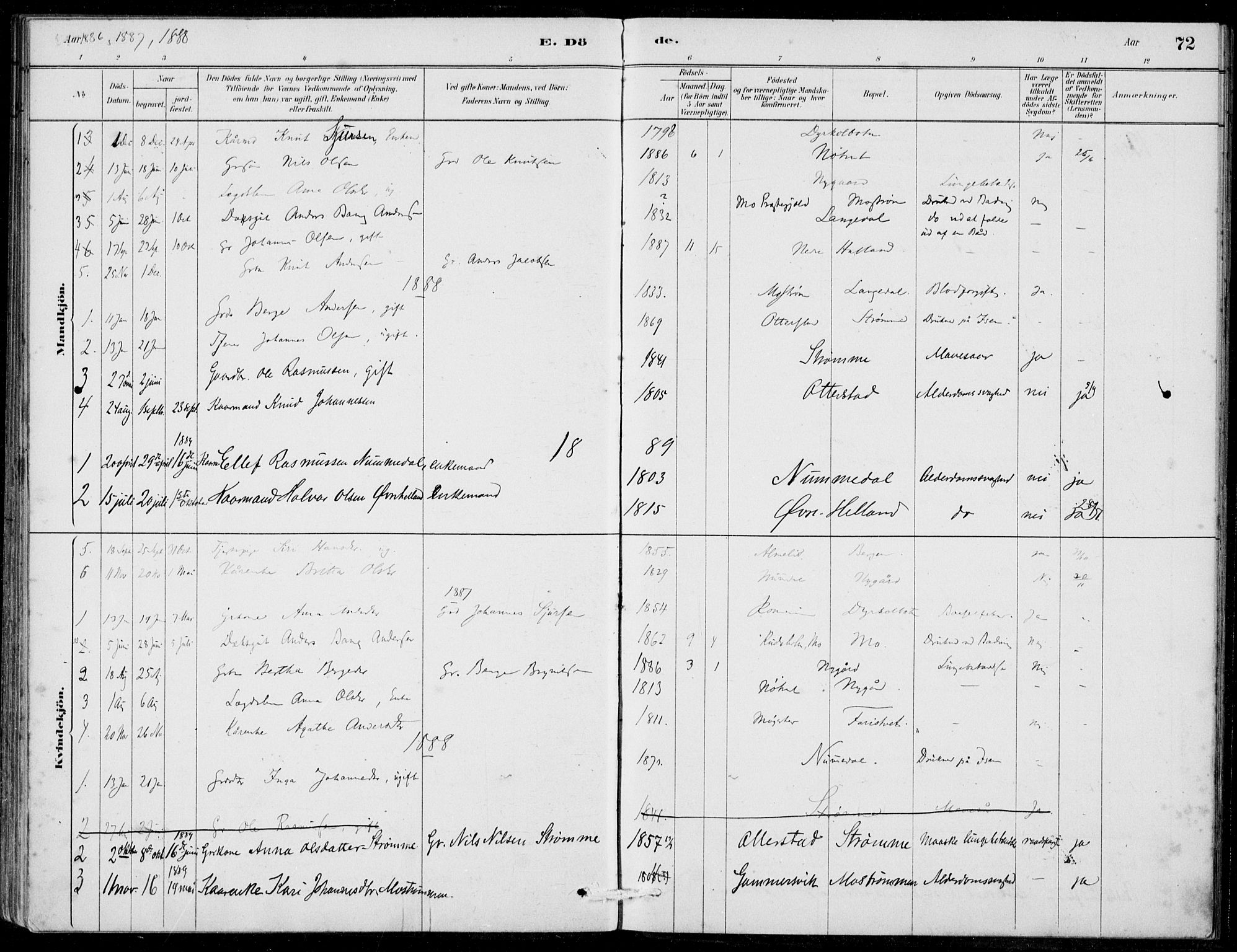 SAB, Hosanger Sokneprestembete, H/Haa: Ministerialbok nr. C  1, 1880-1900, s. 72