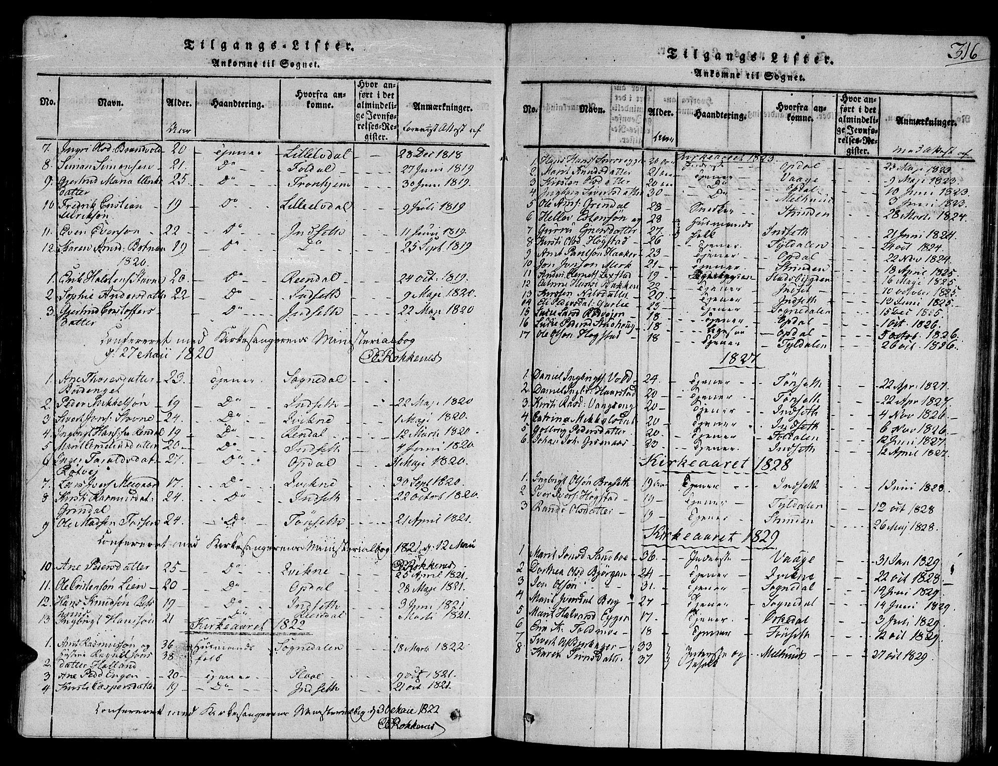SAT, Ministerialprotokoller, klokkerbøker og fødselsregistre - Sør-Trøndelag, 672/L0854: Ministerialbok nr. 672A06 /2, 1816-1829, s. 316