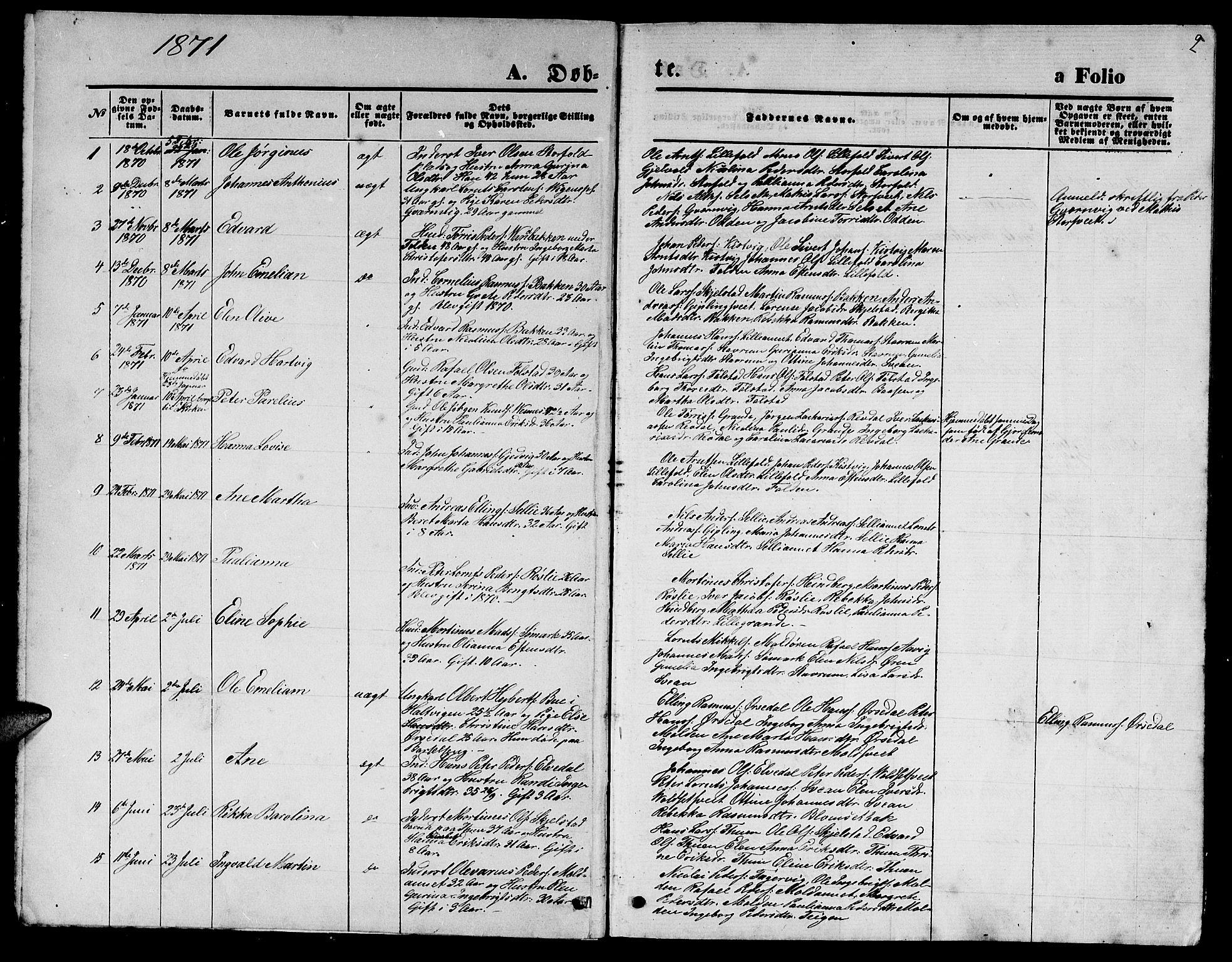 SAT, Ministerialprotokoller, klokkerbøker og fødselsregistre - Nord-Trøndelag, 744/L0422: Klokkerbok nr. 744C01, 1871-1885, s. 2