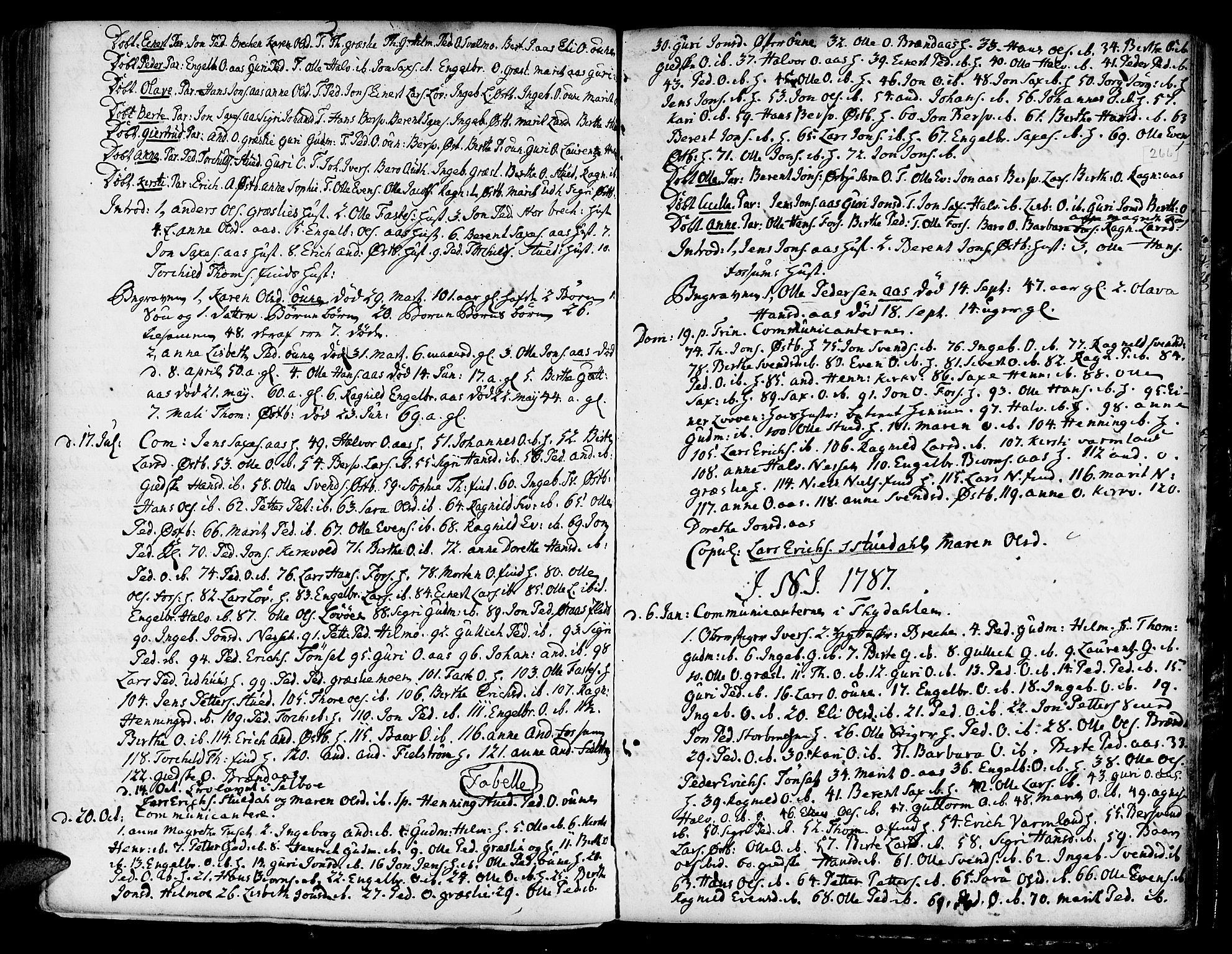 SAT, Ministerialprotokoller, klokkerbøker og fødselsregistre - Sør-Trøndelag, 695/L1139: Ministerialbok nr. 695A02 /2, 1776-1790, s. 266