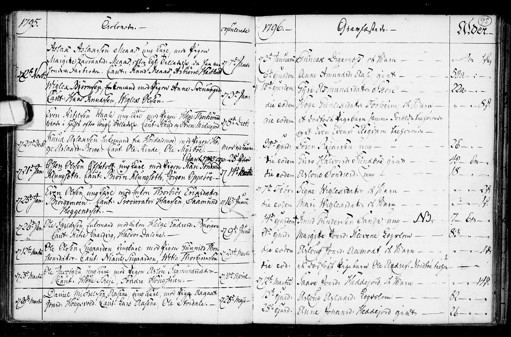 SAKO, Seljord kirkebøker, F/Fa/L0008: Ministerialbok nr. I 8, 1755-1814, s. 95
