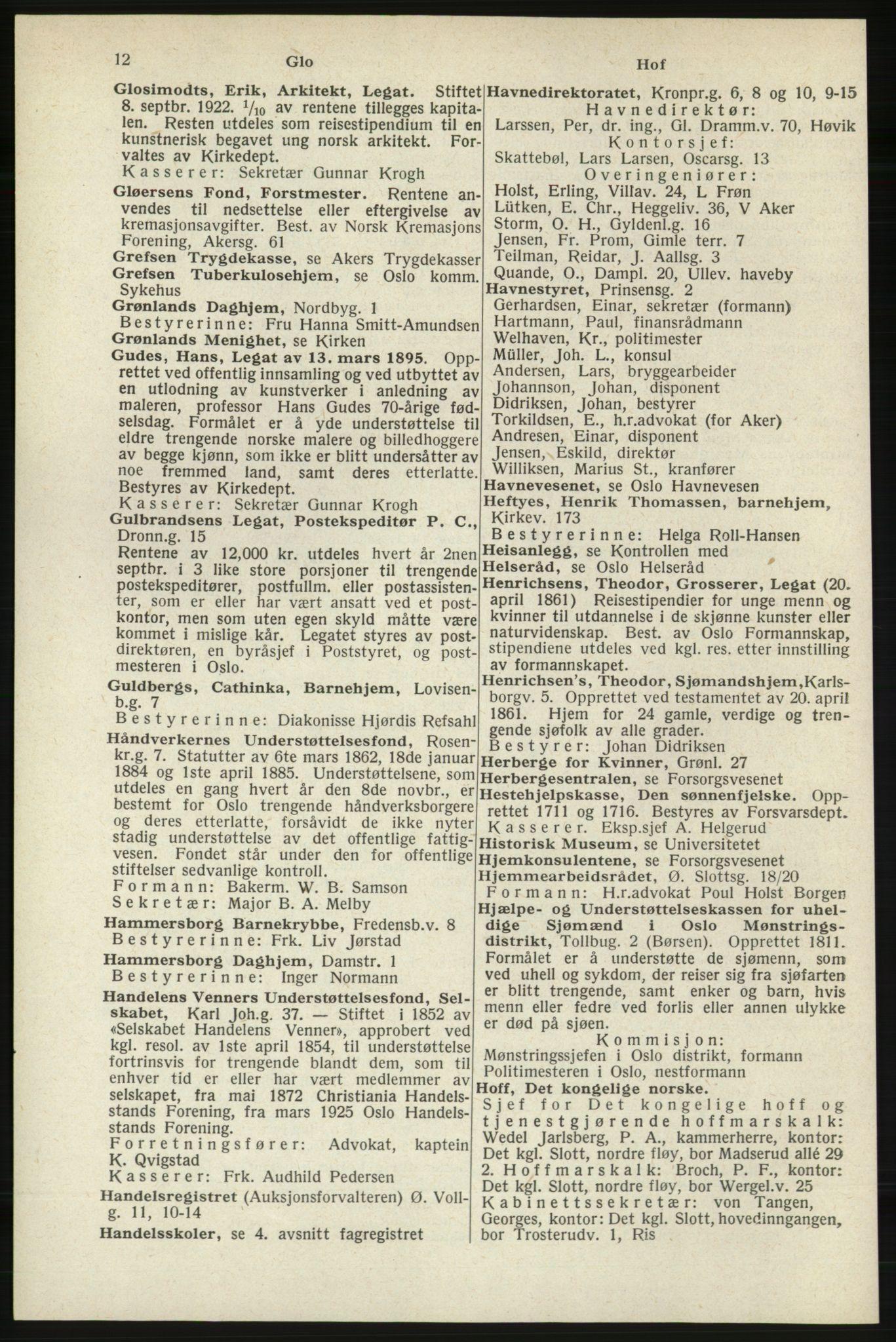 RA, Oslo adressebok (publikasjon)*, 1940, s. 12