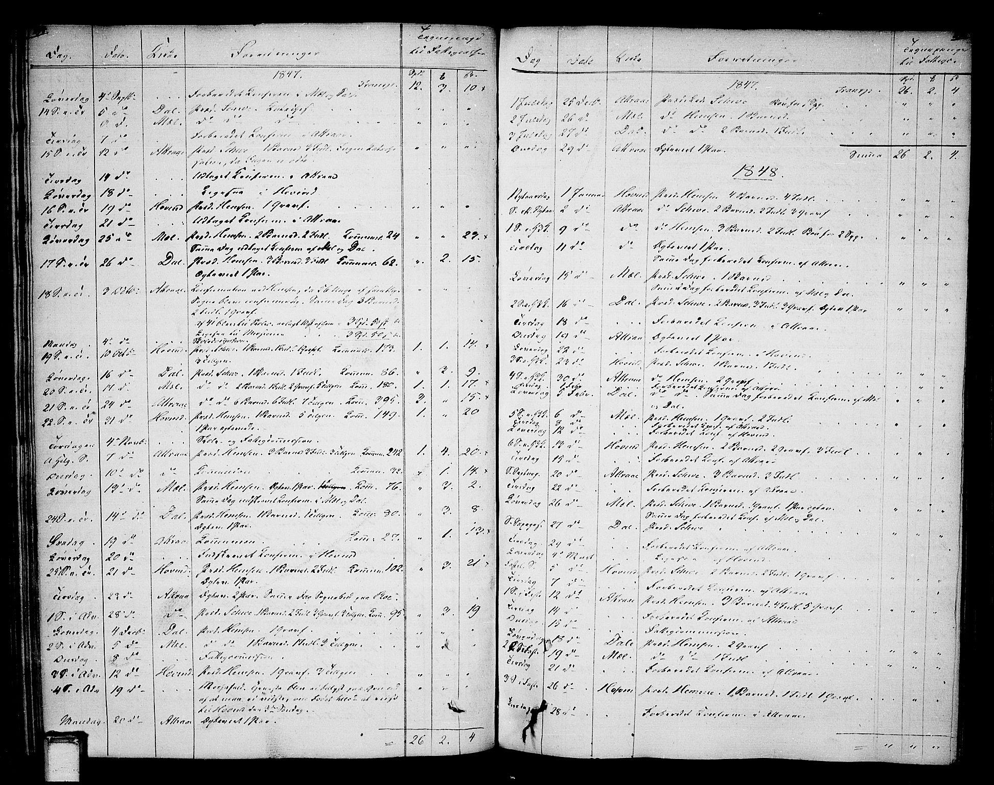 SAKO, Tinn kirkebøker, F/Fa/L0003: Ministerialbok nr. I 3, 1810-1814, s. 194-195