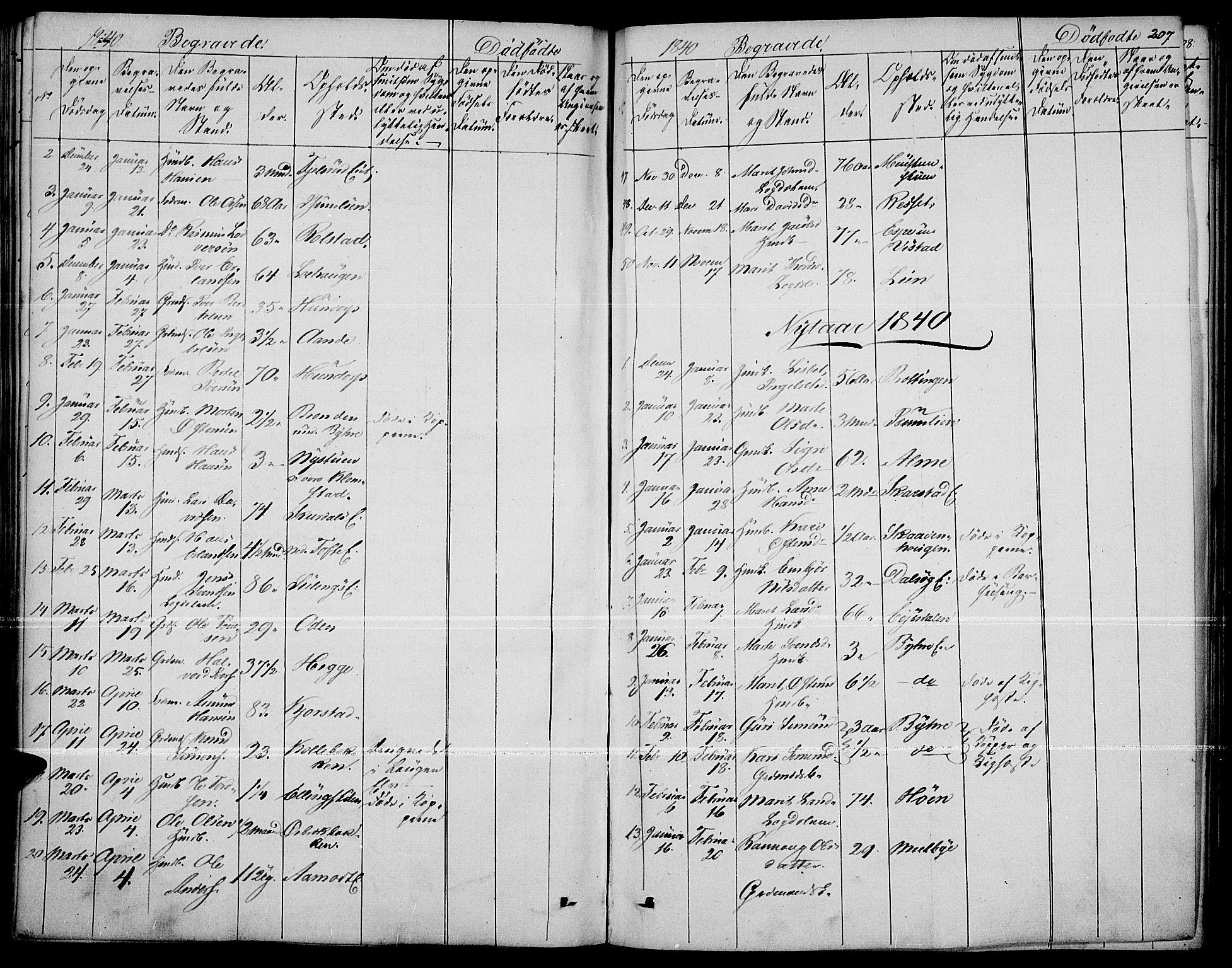 SAH, Fron prestekontor, H/Ha/Haa/L0004: Ministerialbok nr. 4, 1839-1848, s. 207